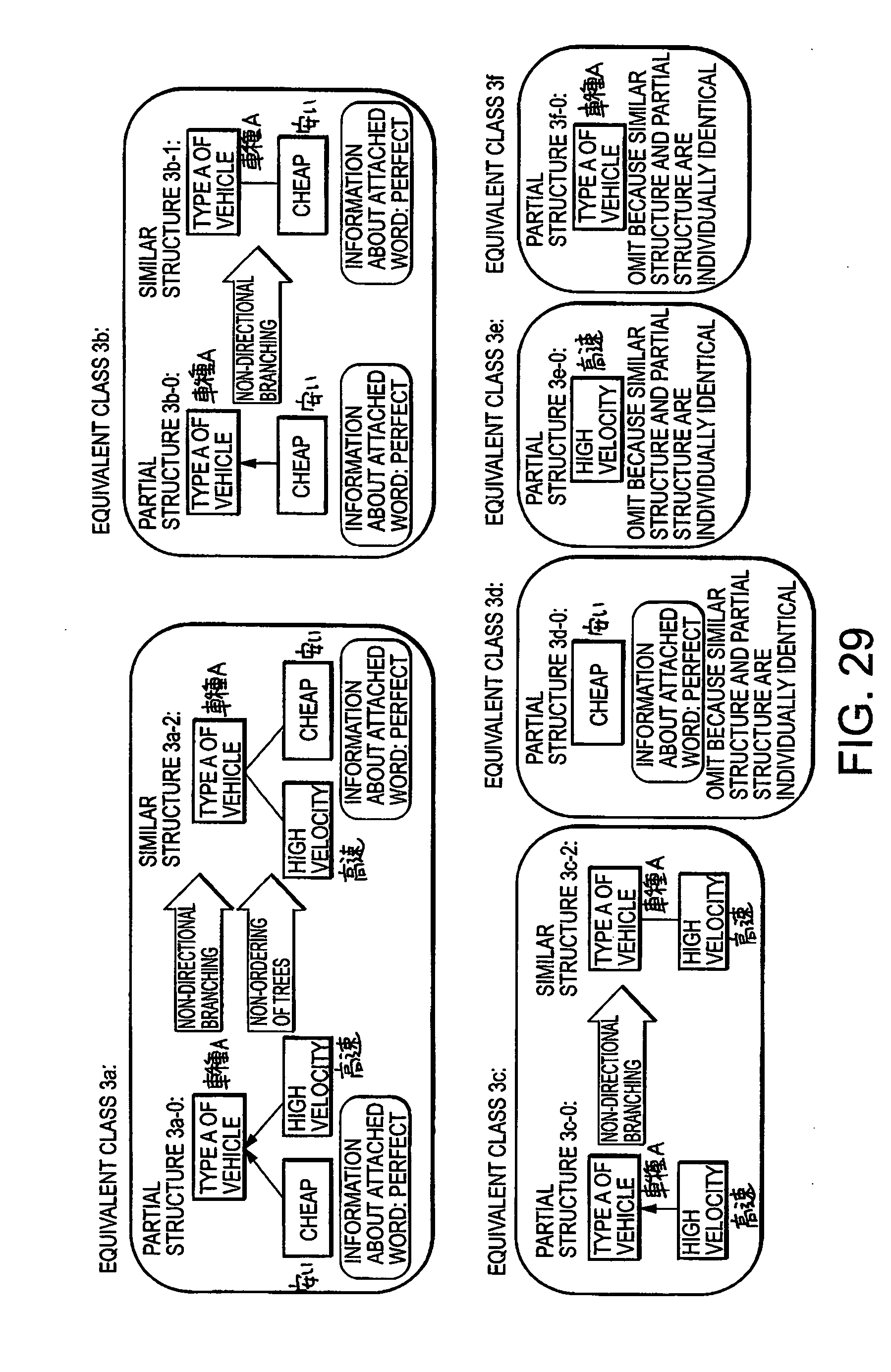 Patent US20070233458 - Text Mining Device, Method Thereof