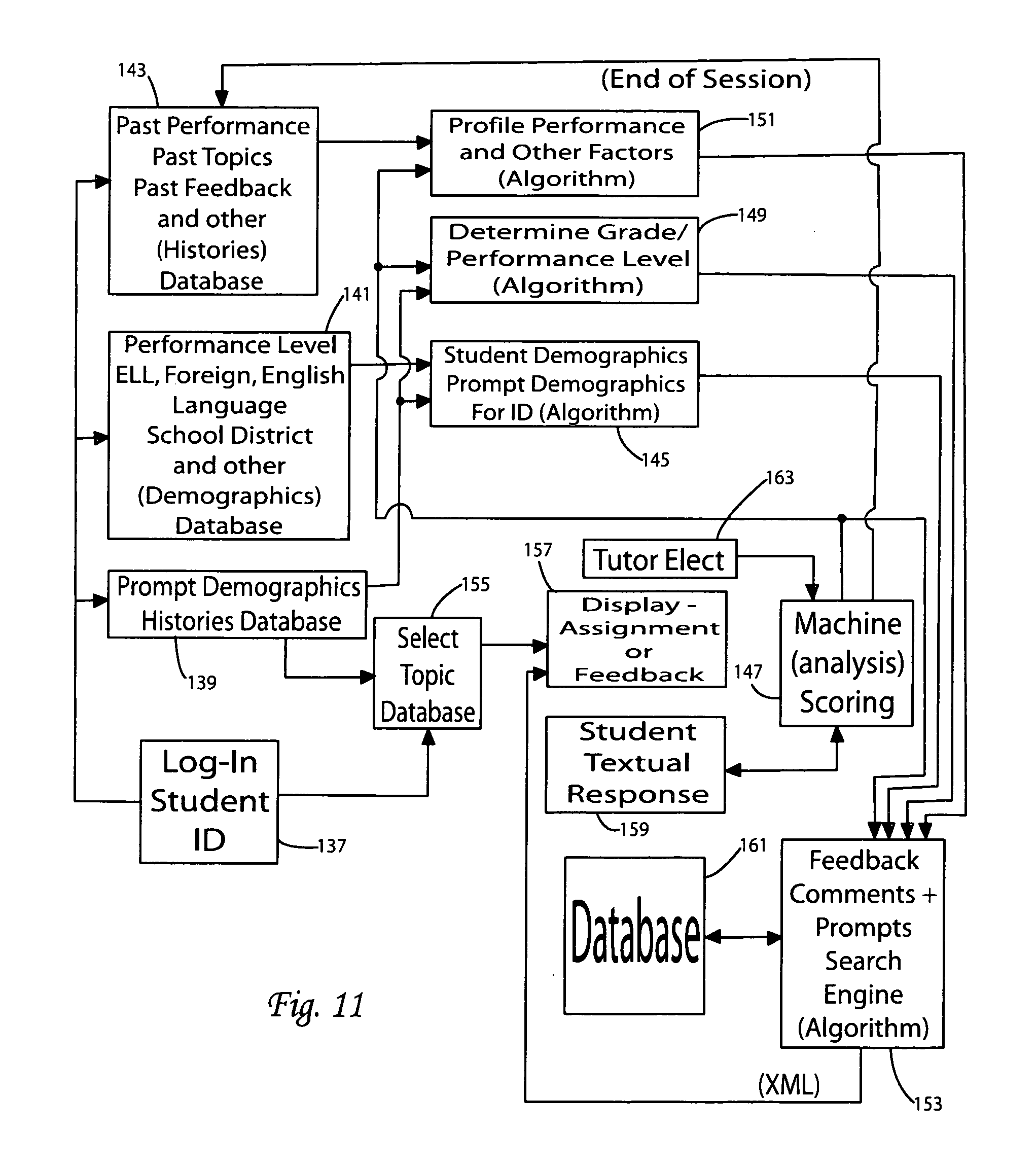 essays software patents