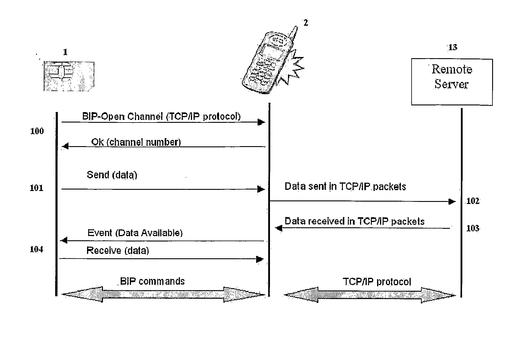 which applications use tcp protocol