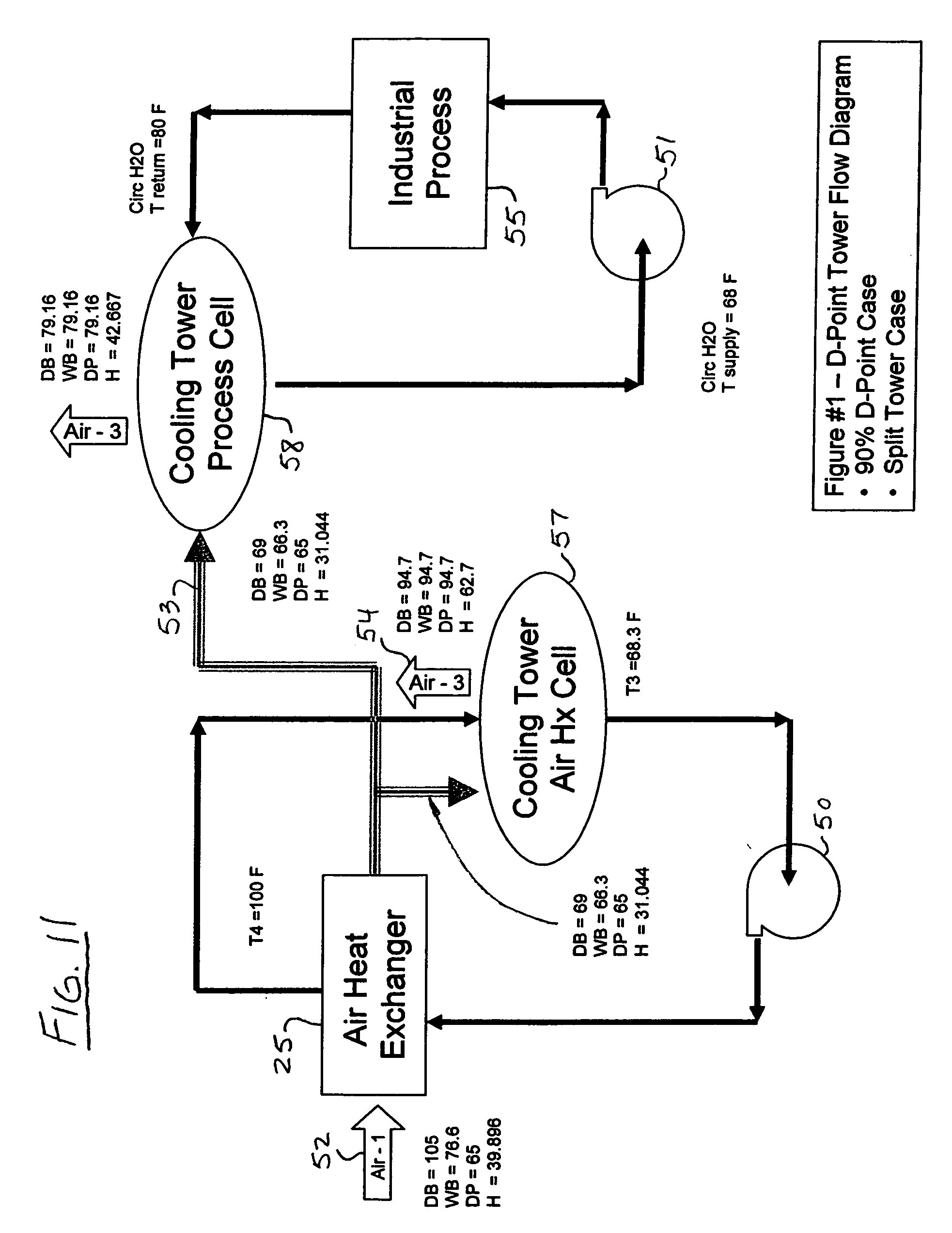 US20070241468 likewise 31767 Process Tubes together with 11130391 Piping And Instrumentation Diagramdrawing Pid Drawings Services furthermore Engine Diagram Cooling Tower as well Piping and instrumentation diagram. on cooling tower heat exchanger diagram