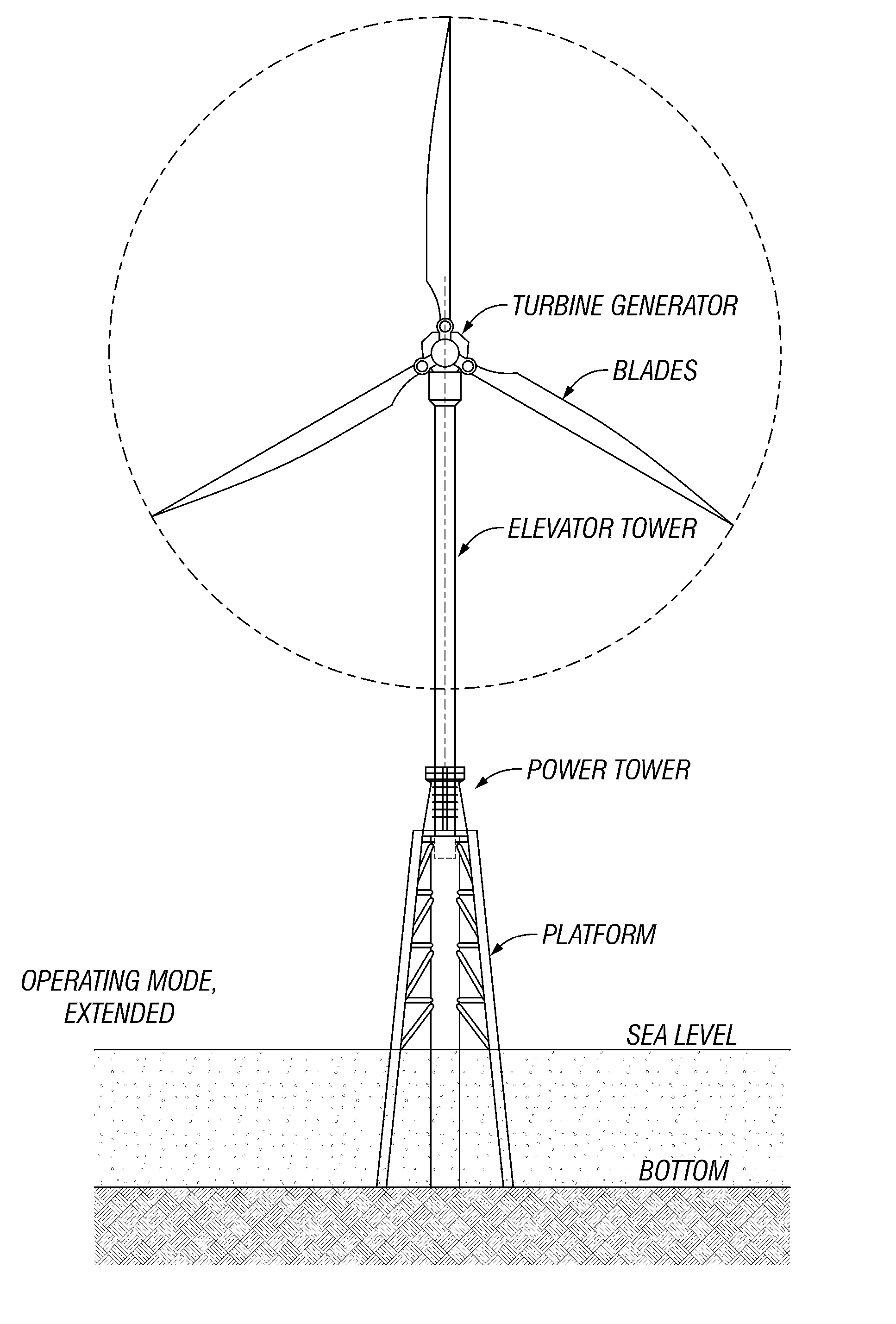patent us20070243063 - offshore wind turbine structures and methods therefor