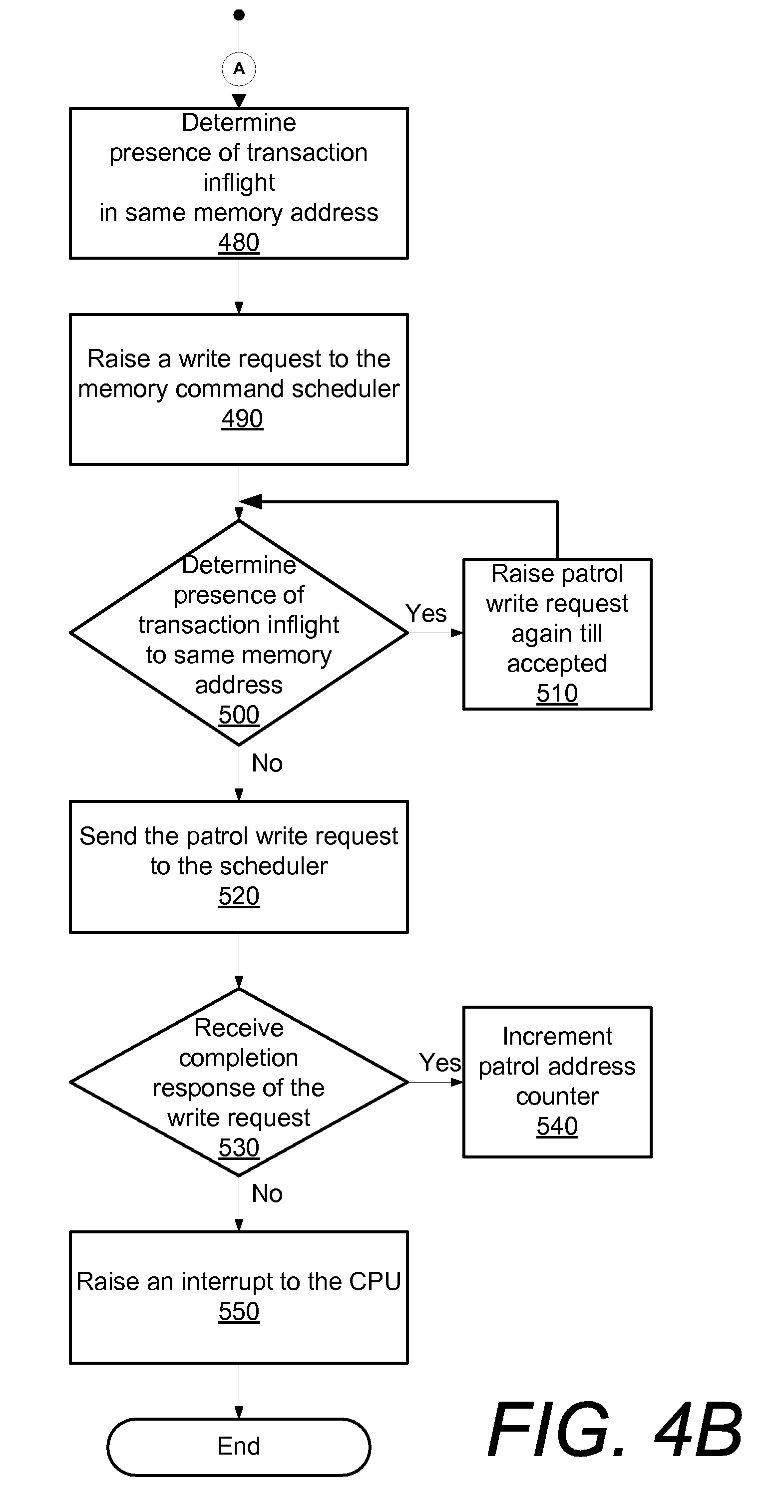 patent us method and apparatus for scrubbing memory patent drawing