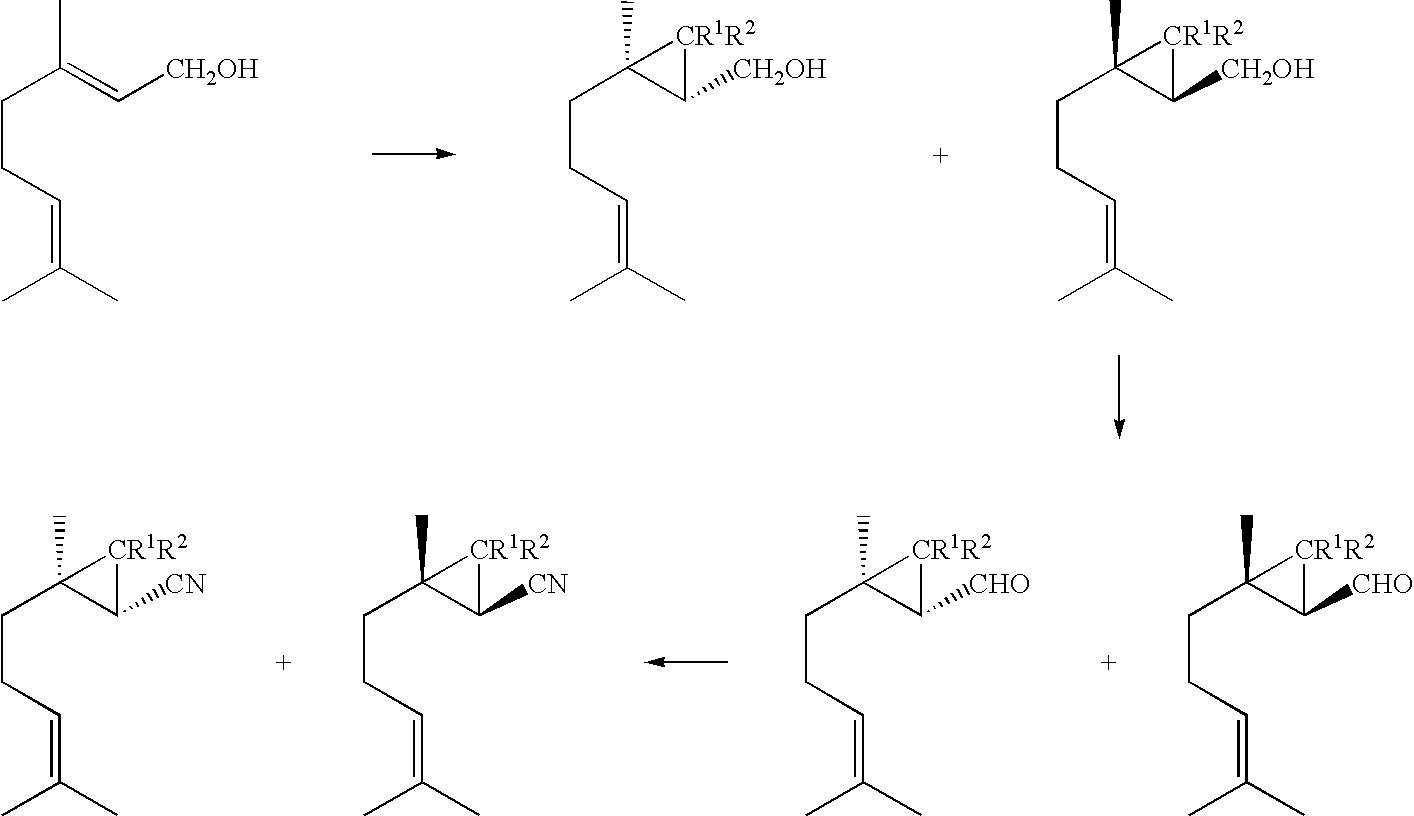 biosynthesis of testosterone