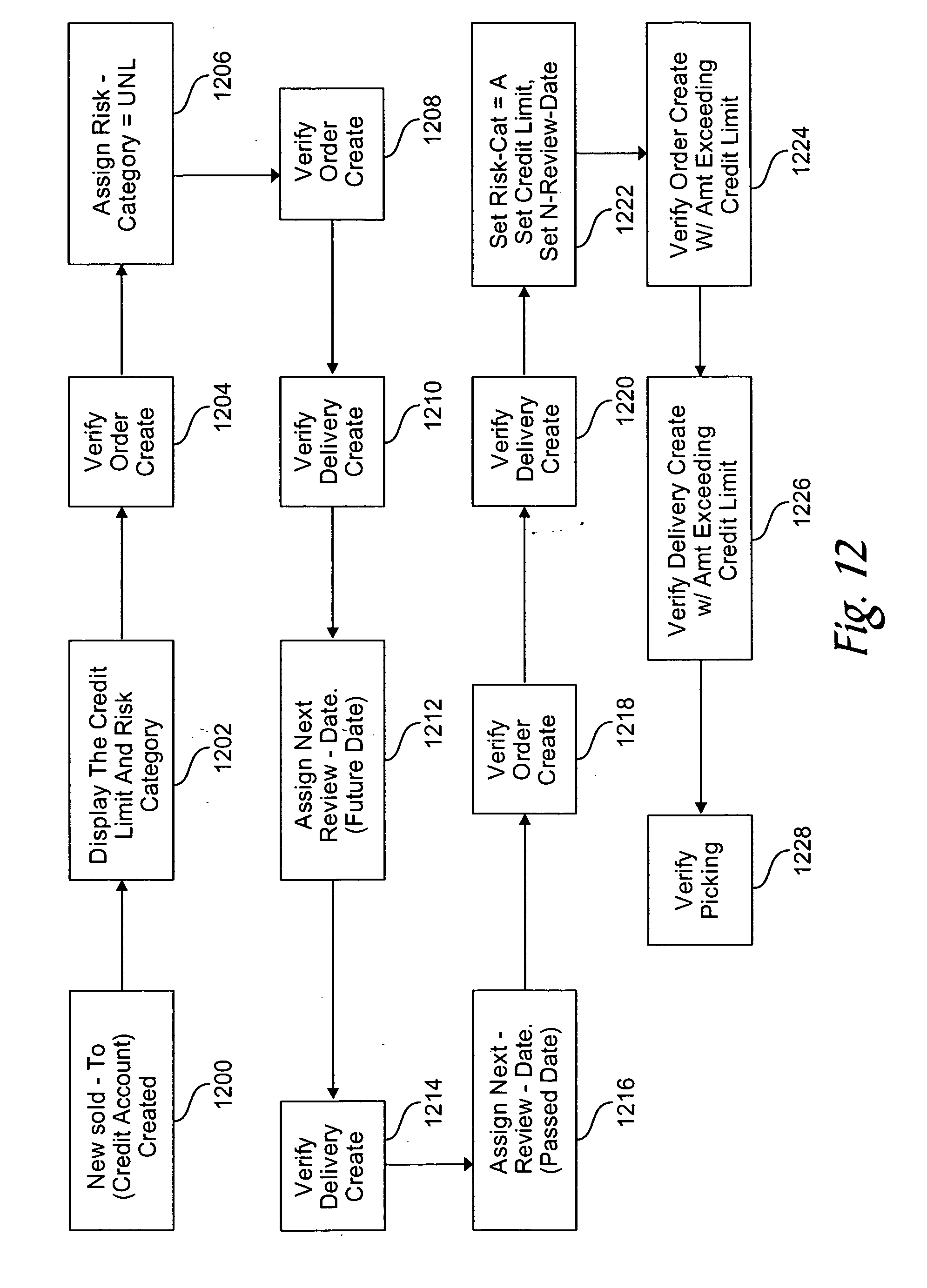 To Be Invoiced Word Patent Us  Systems Applications And Products In Data  Provide An Invoice Word with Free Invoice Service Pdf Patent Drawing Cash Receipt Form Pdf Excel
