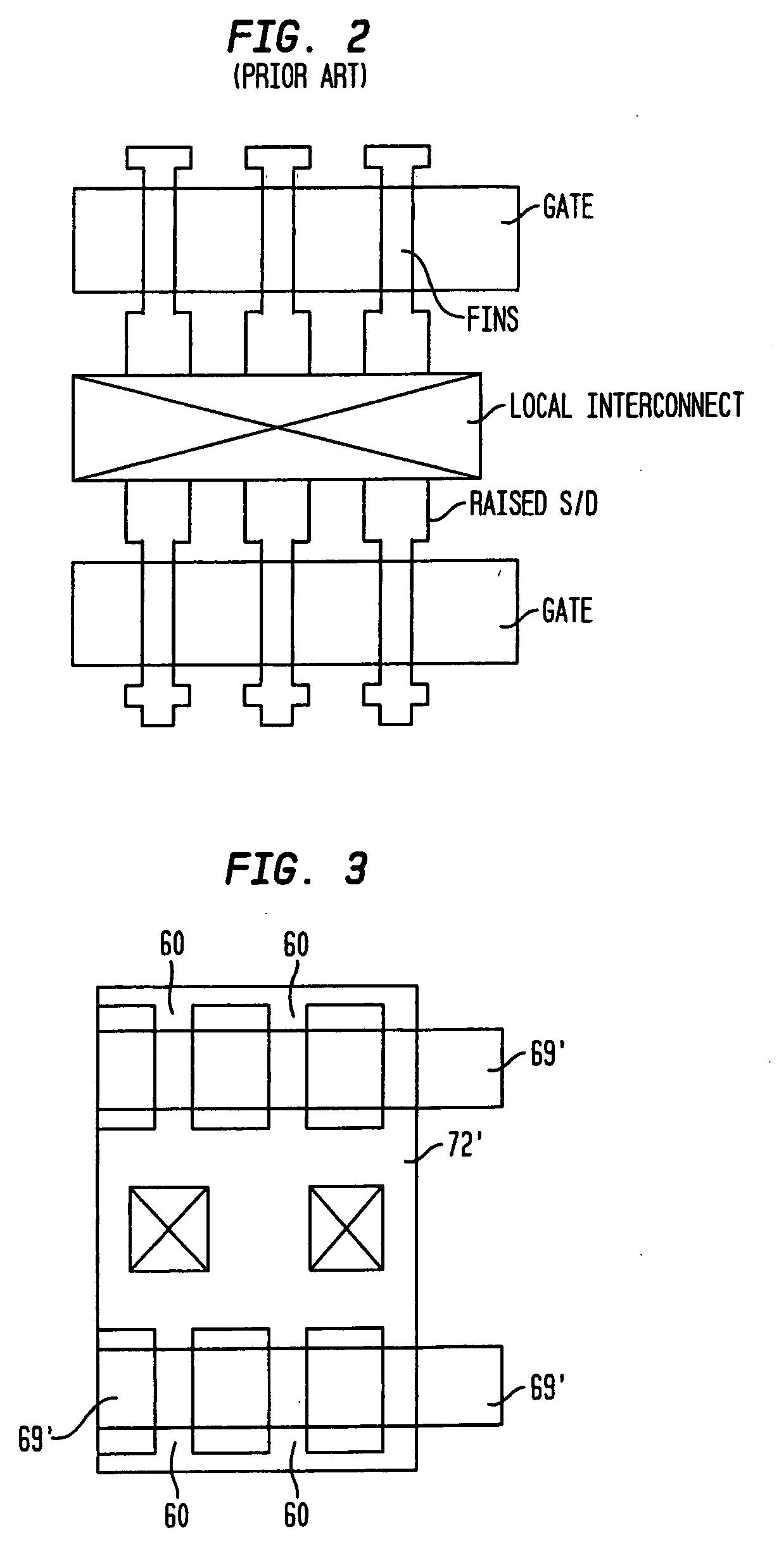 scheme for finfet