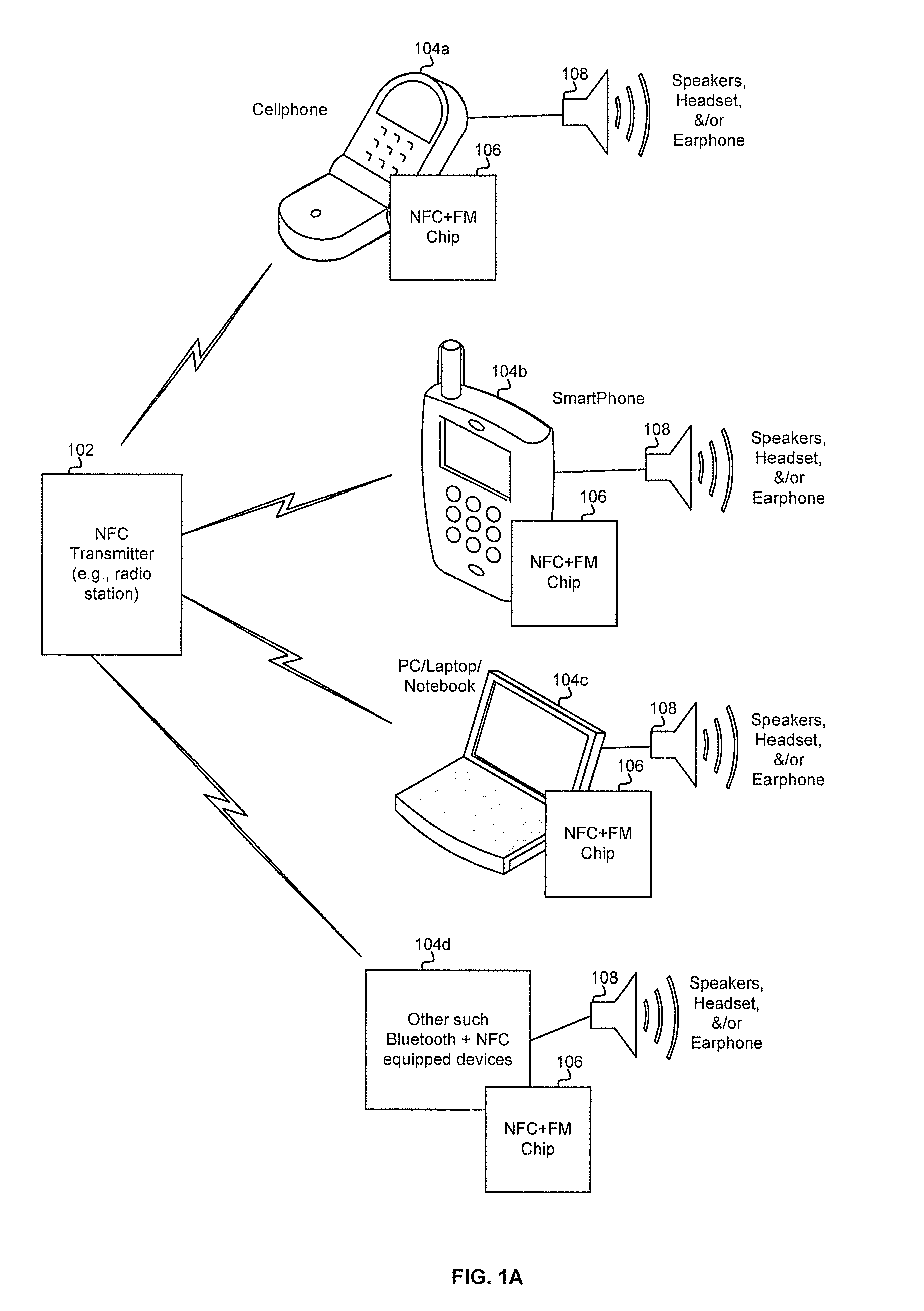 Radio Transmitter Diagram Wiring Database Yo3dac Homebrew Rf Circuit Design Ideas Simple Cb