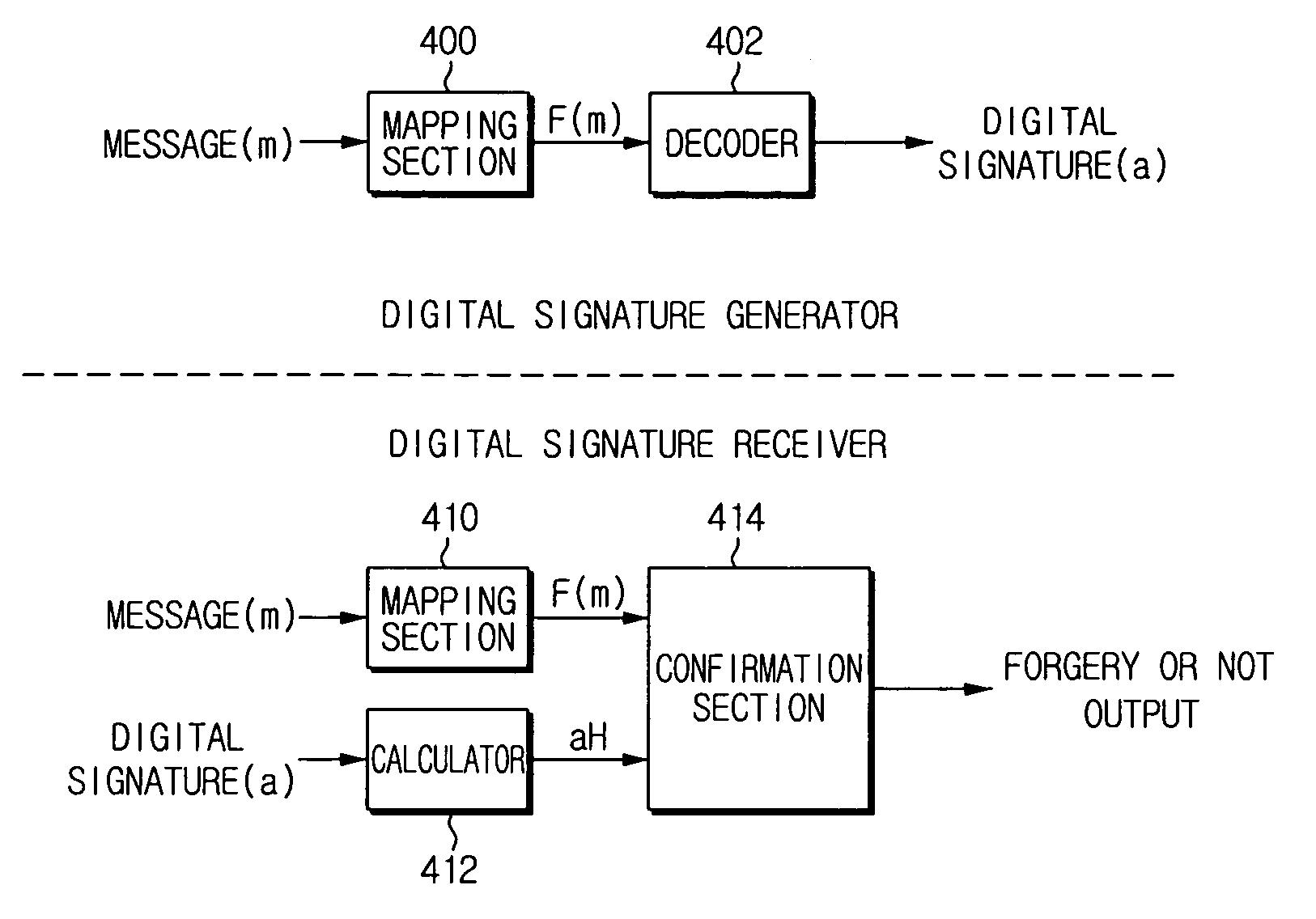 Electronic Signature Generator - Best Electronic 2017