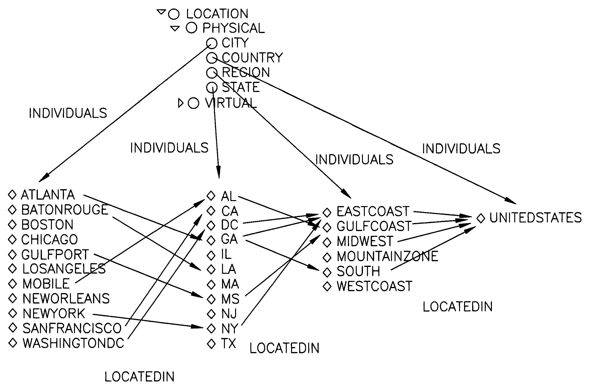 pdf Идентификация