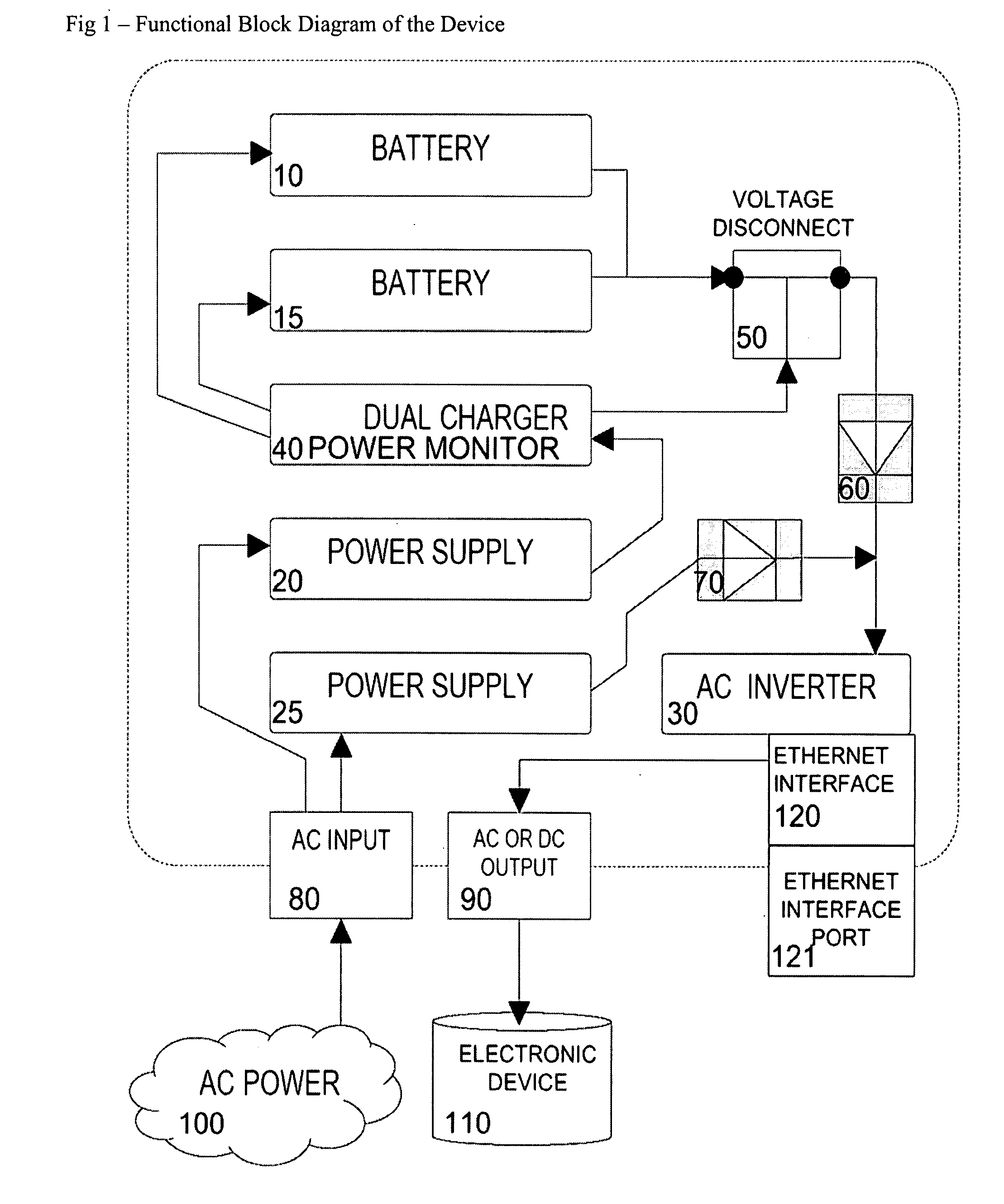 Patent Us20080042492 Electric Power Distribution And