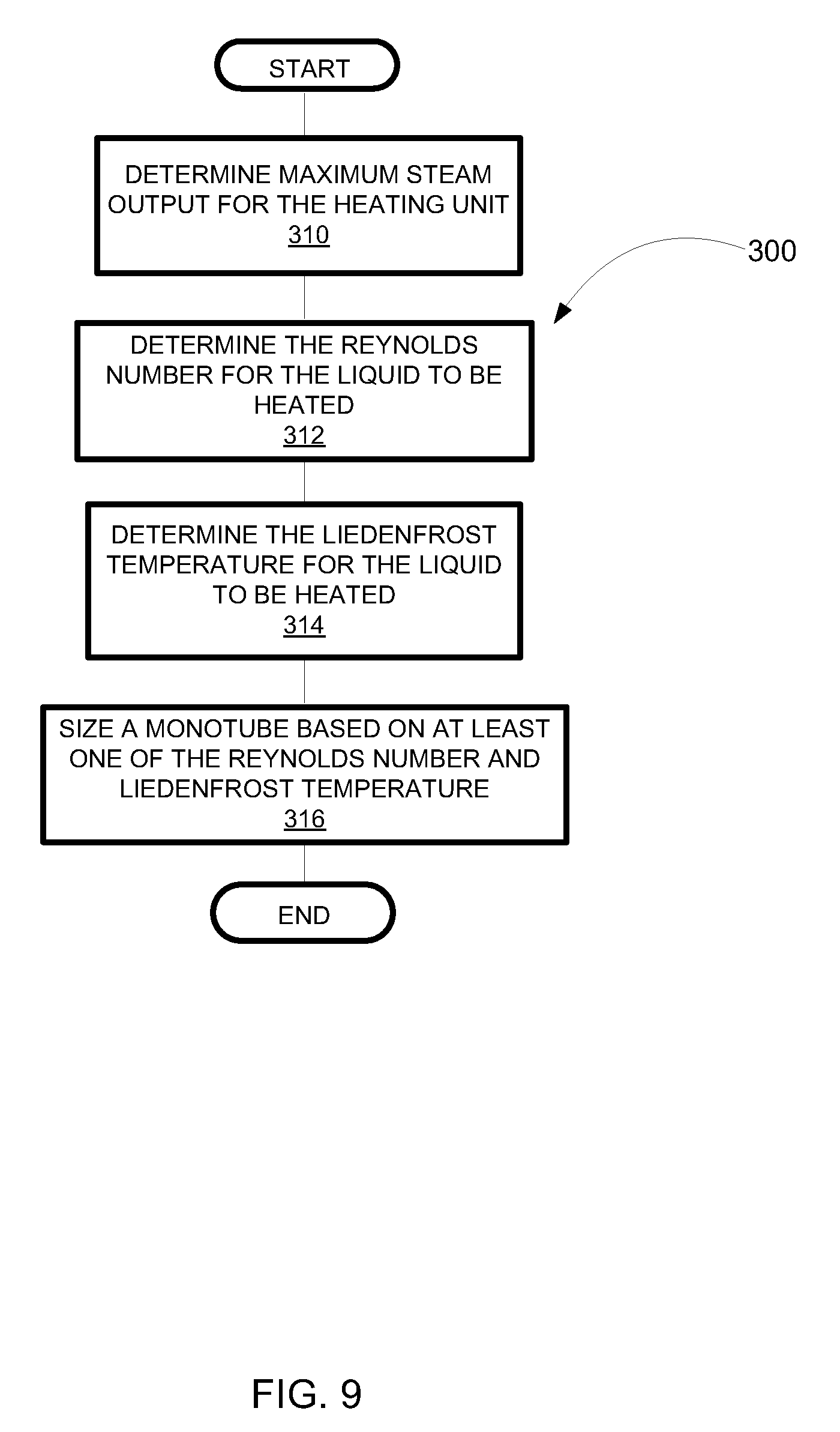 Patent US Flash steam generator Google Patents