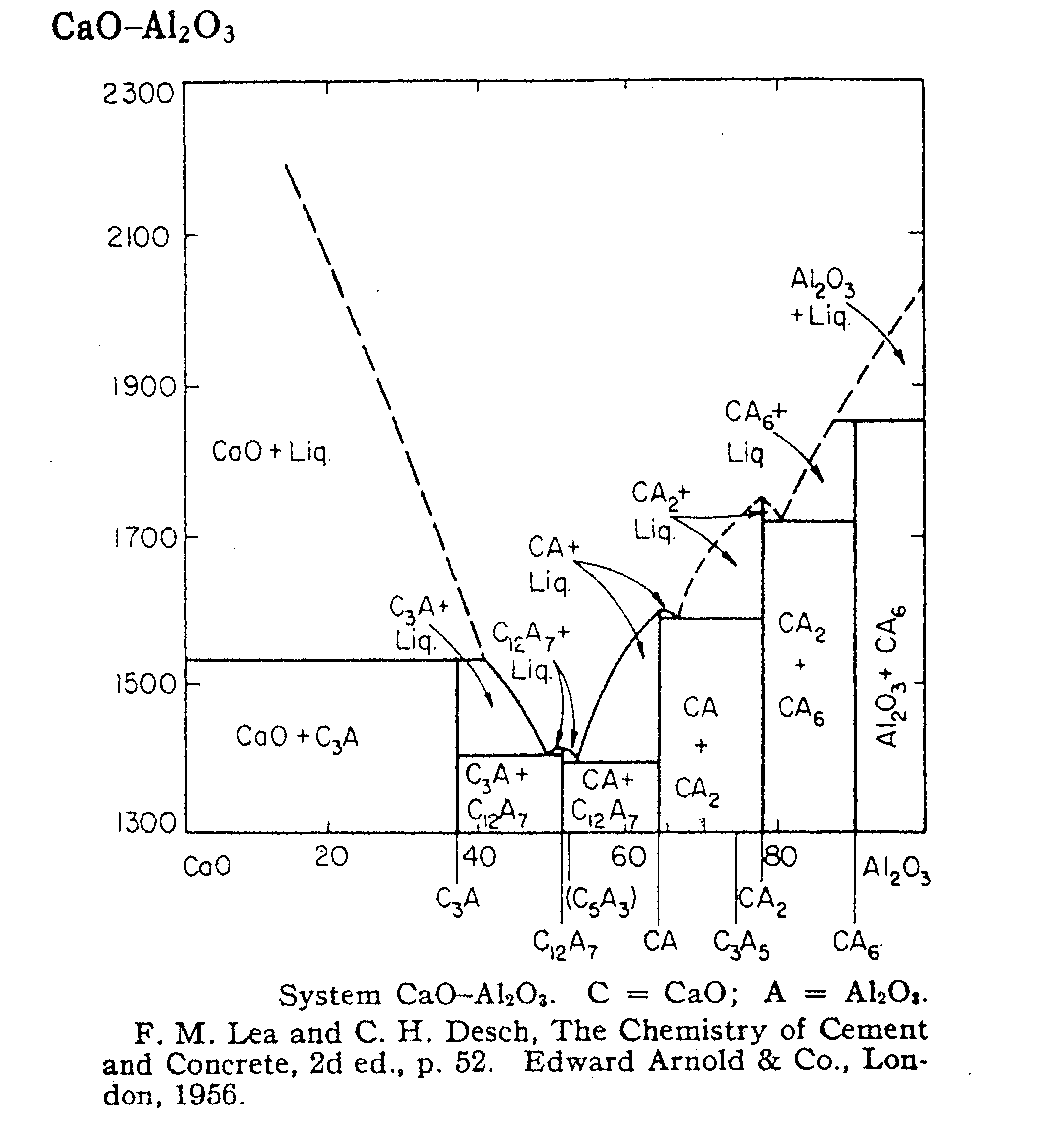 Calcium Aluminate Msds : Aluminum oxide percent composition of