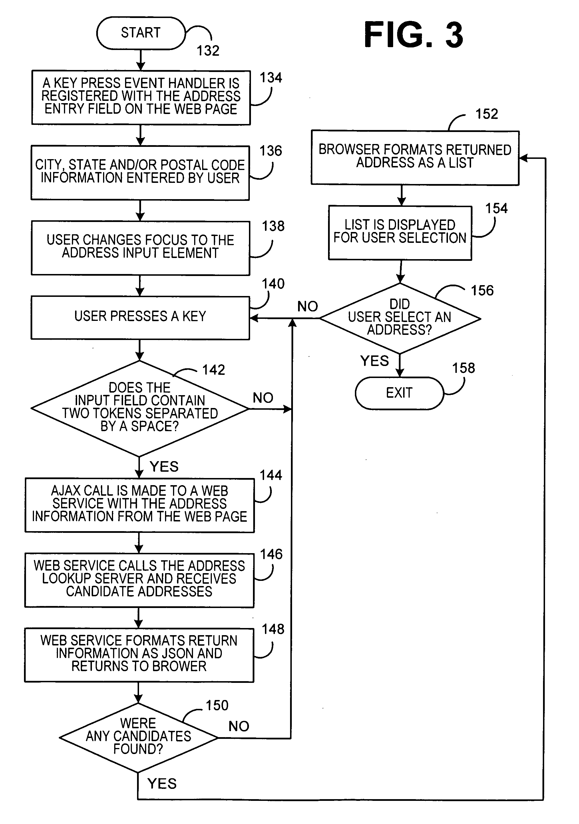 Patent US Rich Browserbased Interface For Address - Us zip code lookup web service
