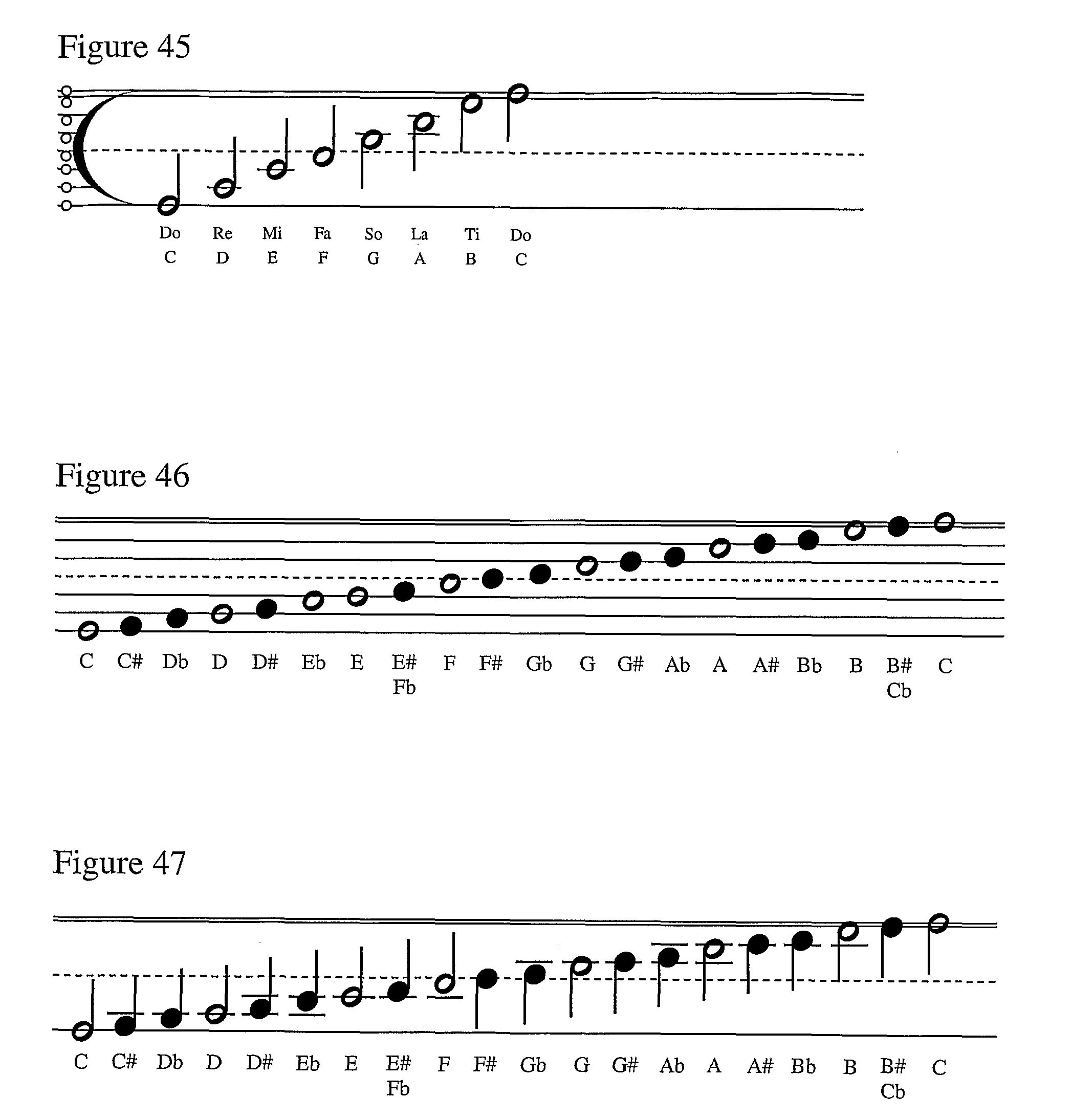 Patent US20080072738 Isomorphic Solfa Music Notation and  : US20080072738A1 20080327 D00037 from www.google.com size 2095 x 2189 png 31kB