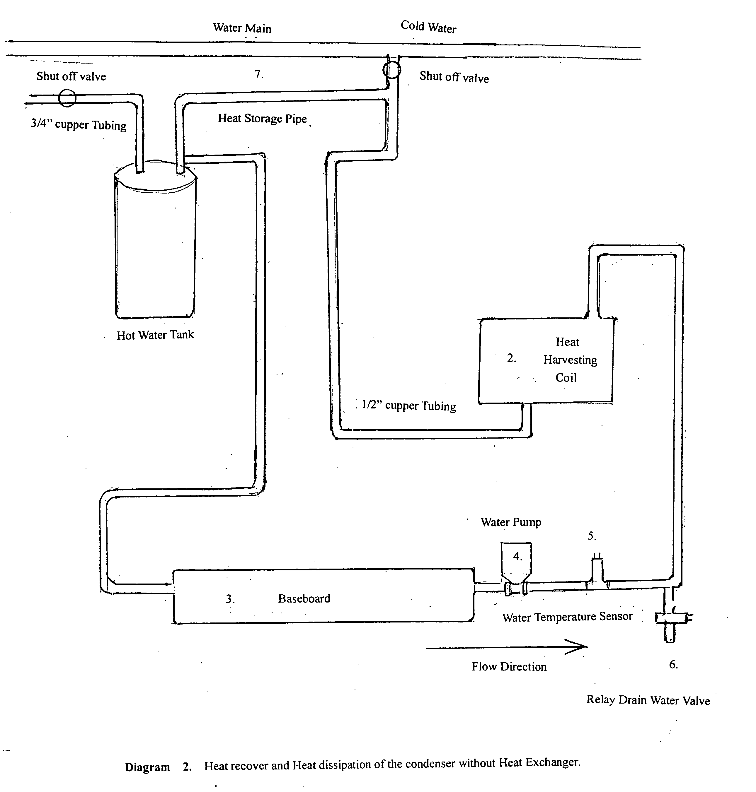 Patent US Heat recovery and heat dissipated from the