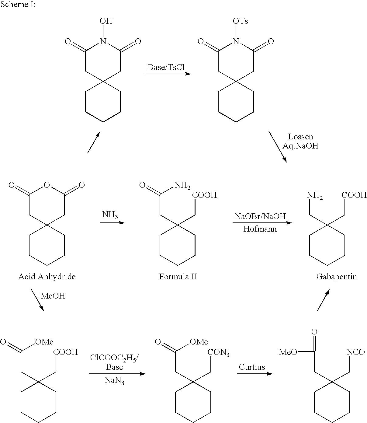 Preparation Of Synthetic Banana Oil Mechanism