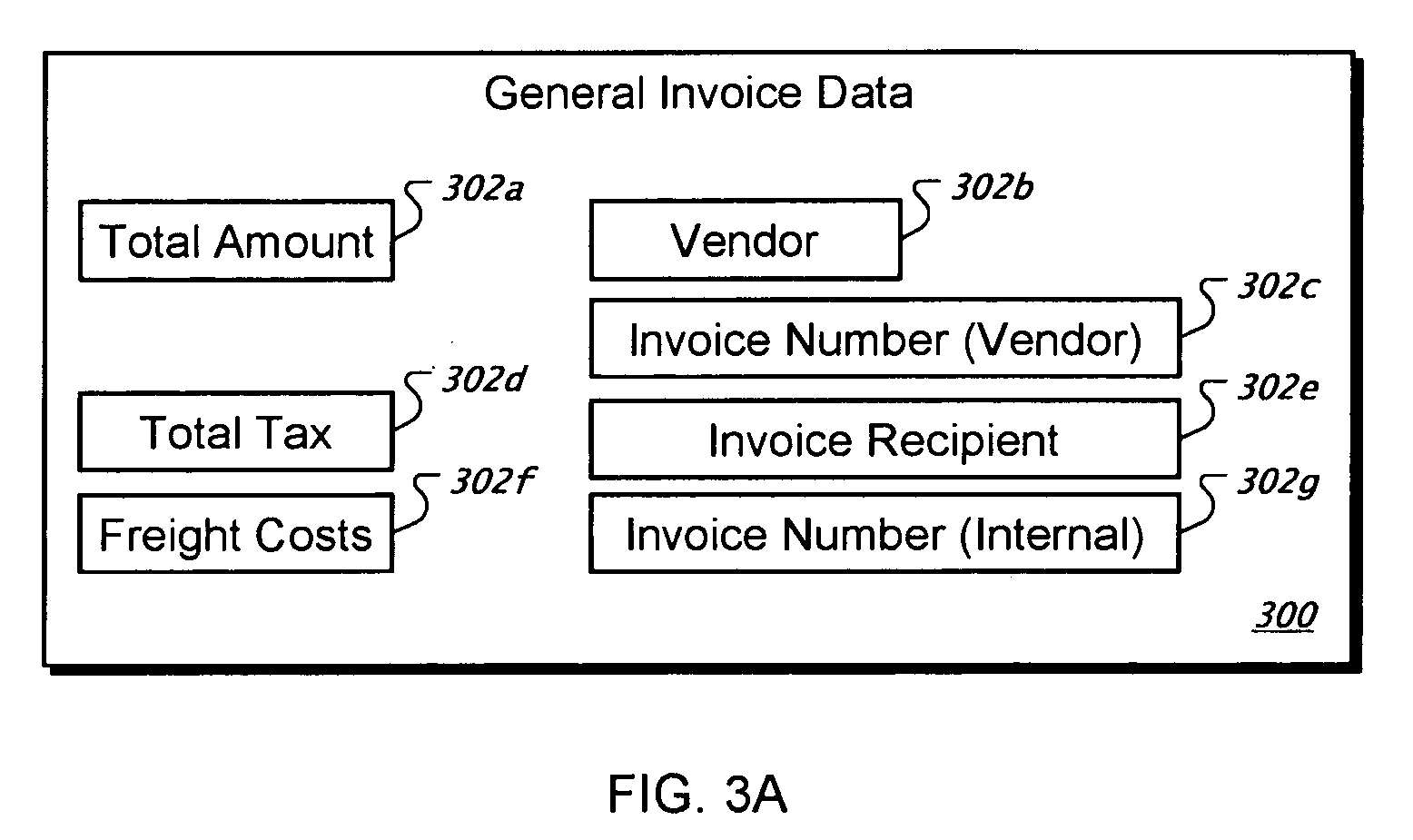 Vendor Invoice Template Patent Us  Invoice Exception Management  Google Patenti Best Free Invoice Template with Invoices Management Pdf Patent Drawing Scan Receipts Software