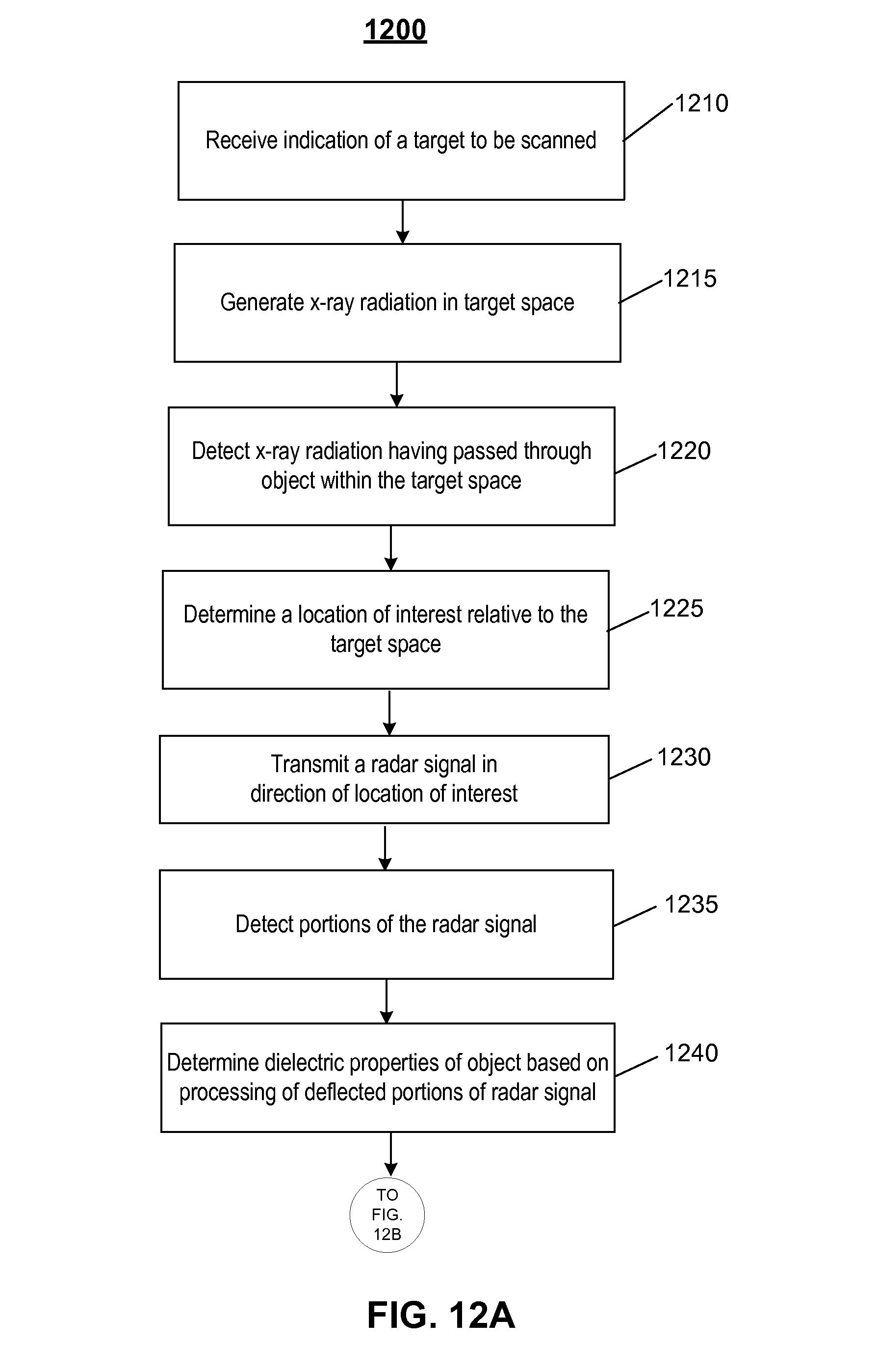 Patent Us20080169961 Computerized Tomography Using Radar Google Crystalcontrolled Audio Generator Circuit Diagram Tradeoficcom Drawing