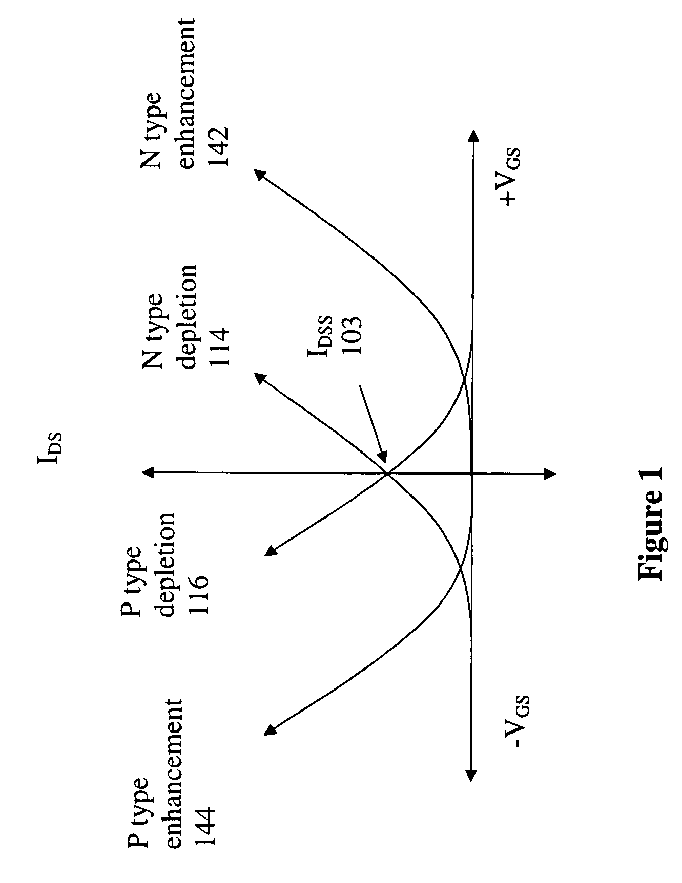 Patent Us20080175045 Depletion Mode Mosfet Circuit And Re Reverse Phasing Protection For Mosfets In Inverter Circuits Drawing