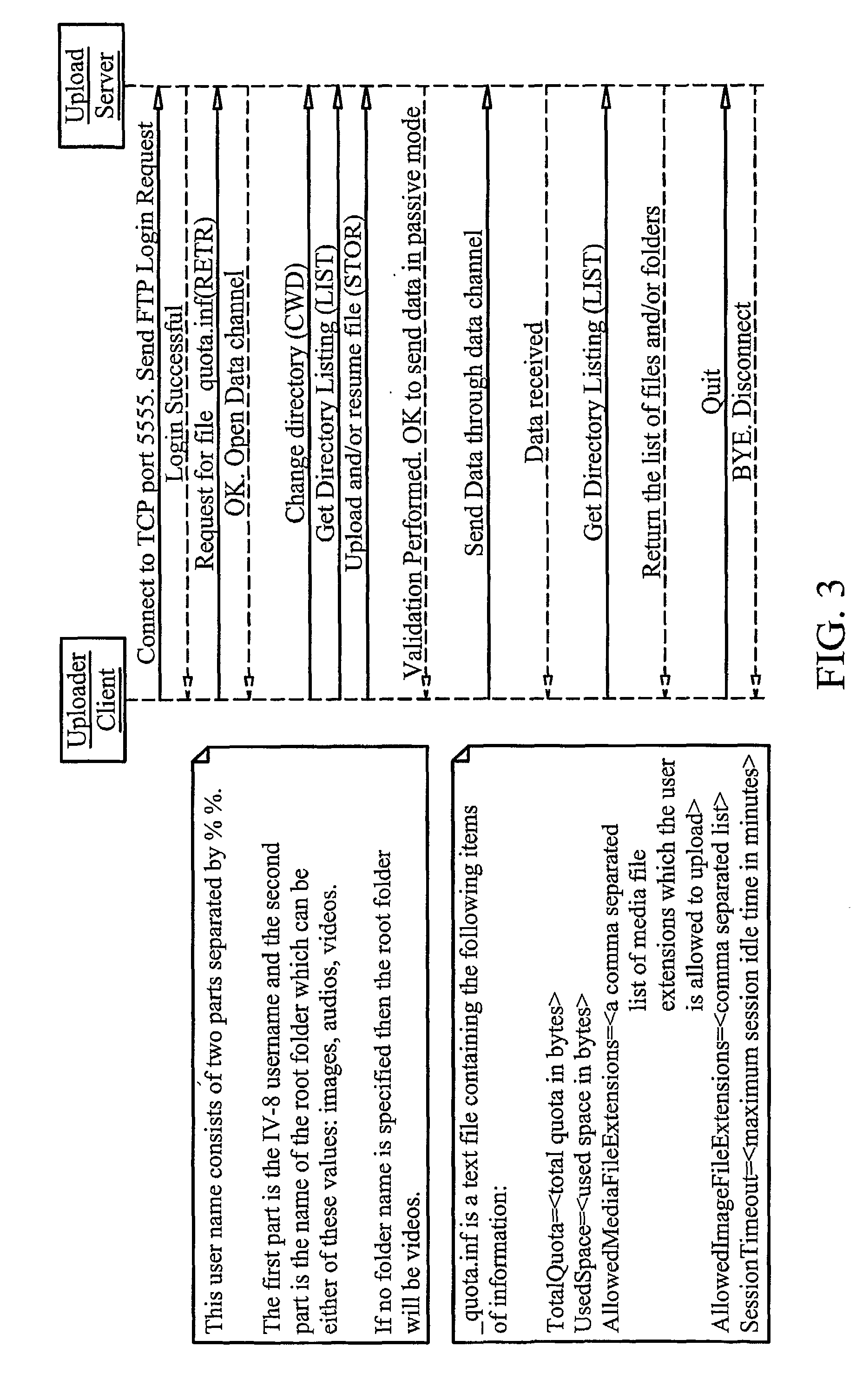 Patent Us20080189752 Extended Intelligent Video Streaming System