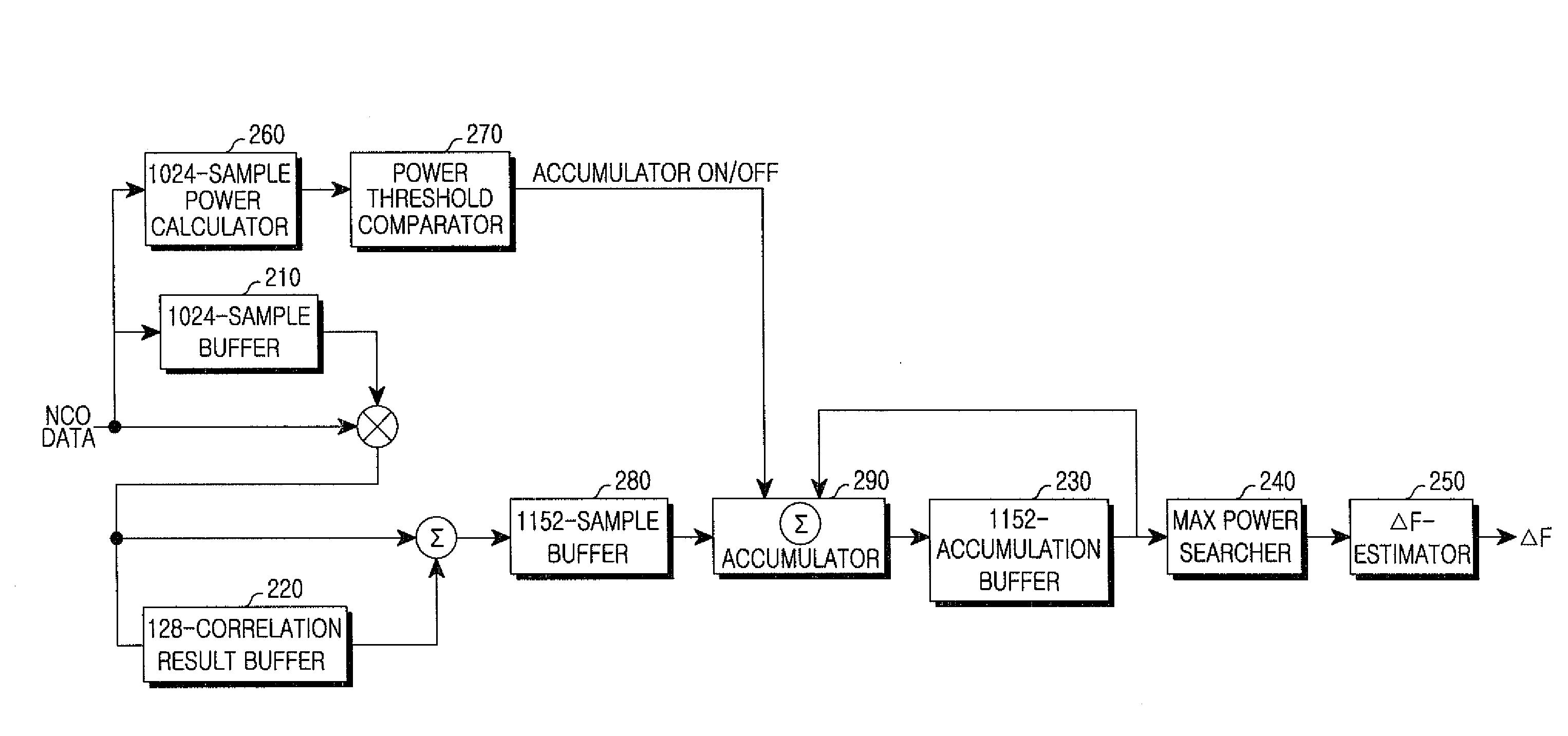 电路 电路图 电子 原理图 3052_1433