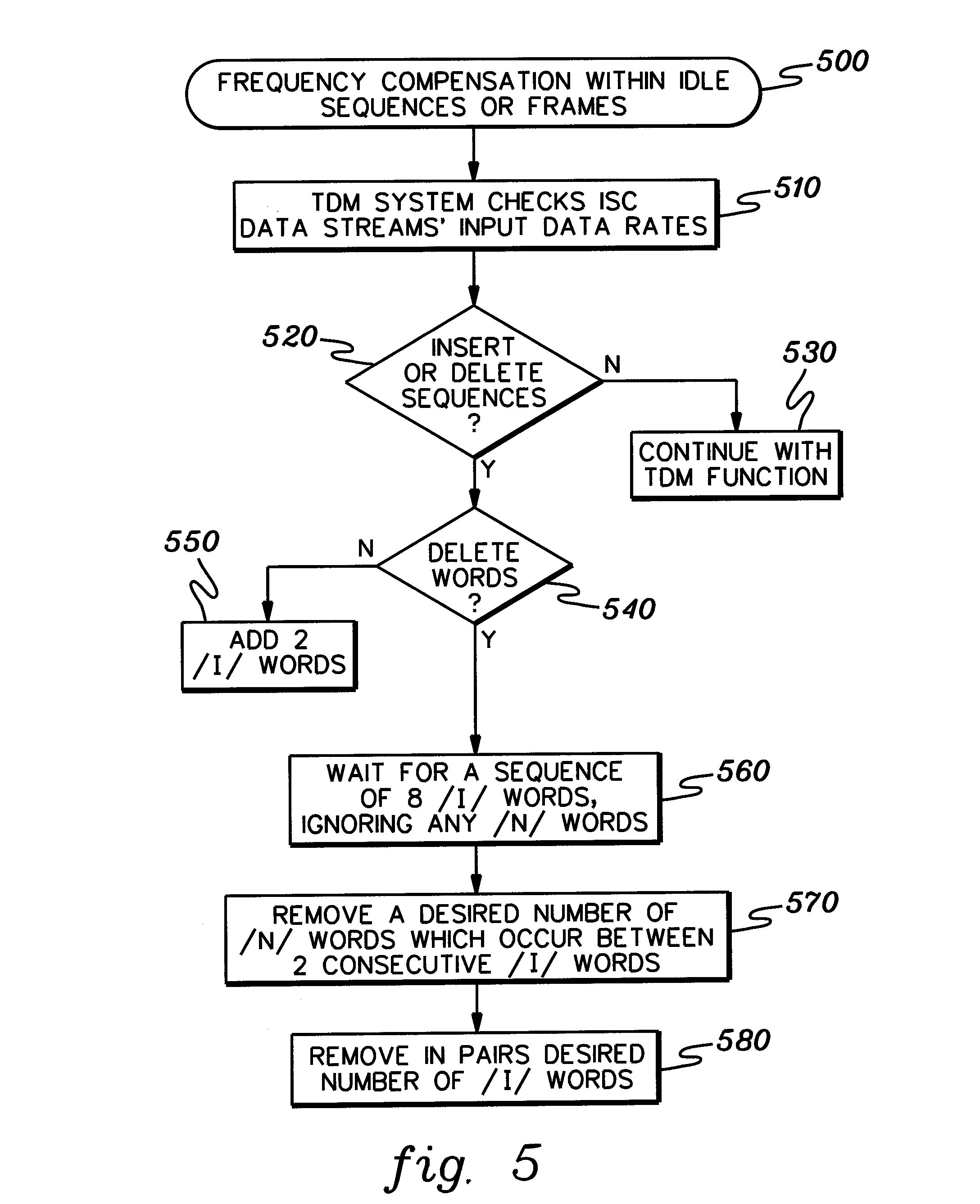 Patent US20080193131 - Time division multiplexing of inter-system ...
