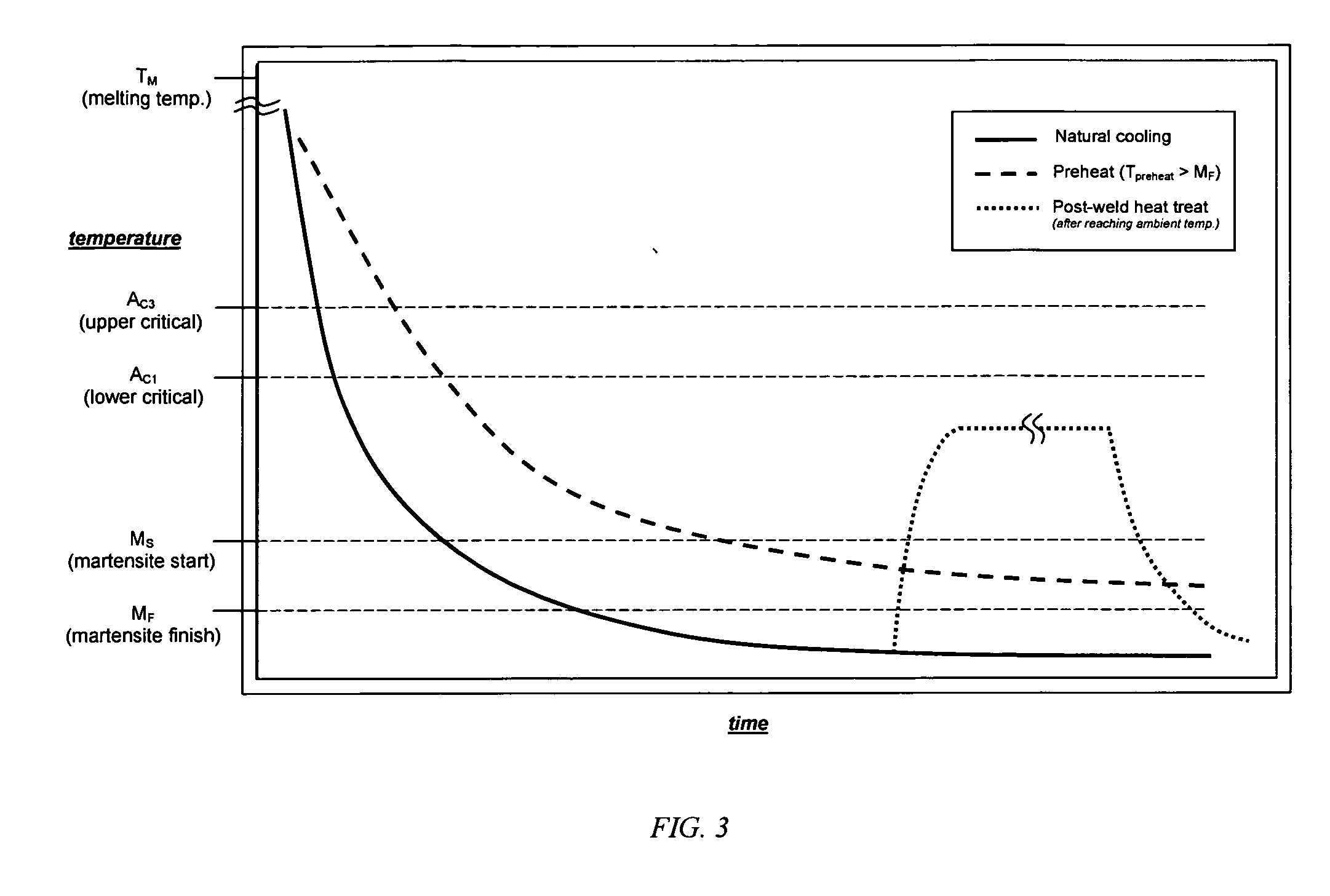 Patent us20080203139 method for controlling weld metal patent drawing ccuart Choice Image