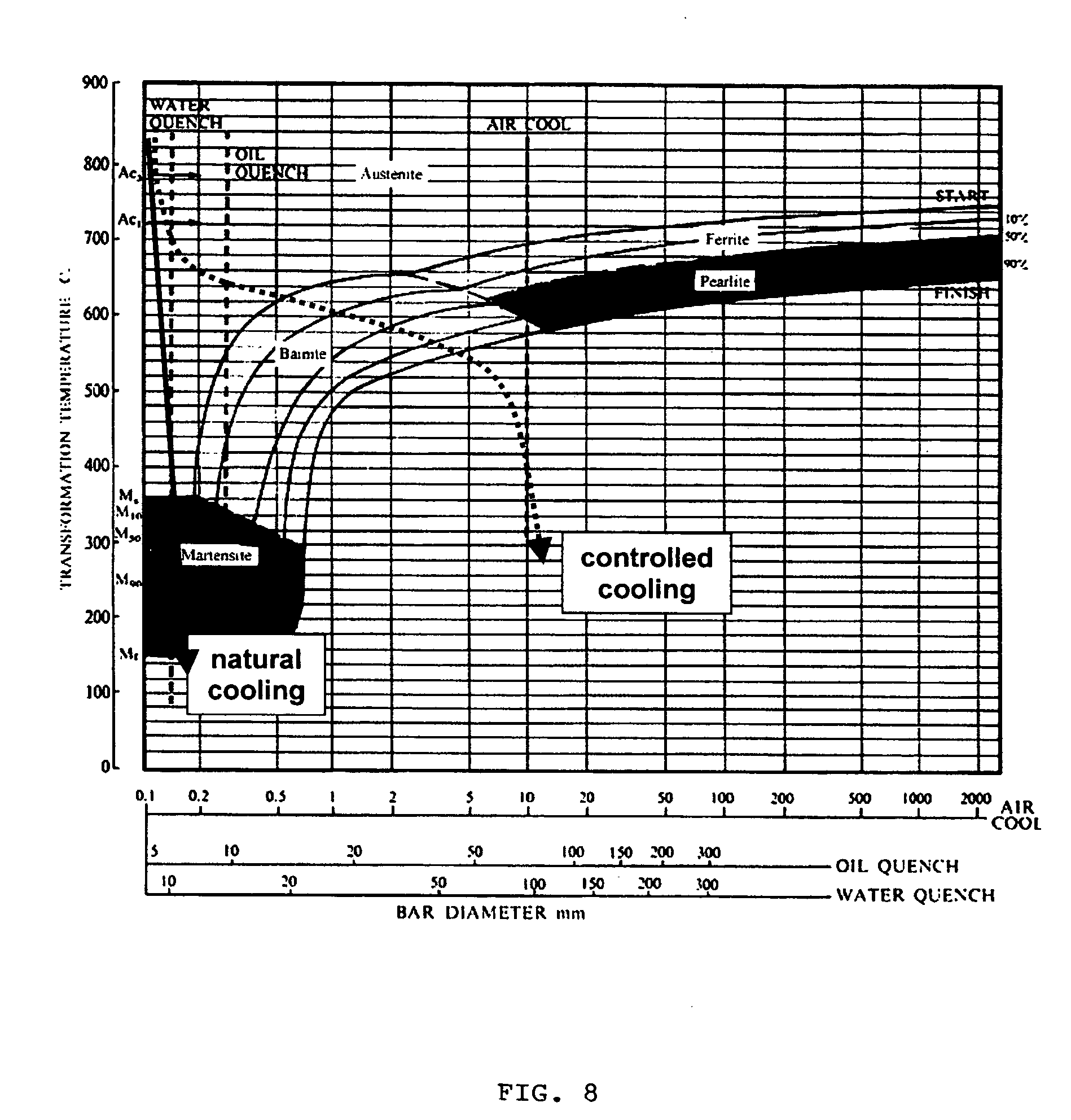 Patent us20080203139 method for controlling weld metal patent drawing ccuart Gallery