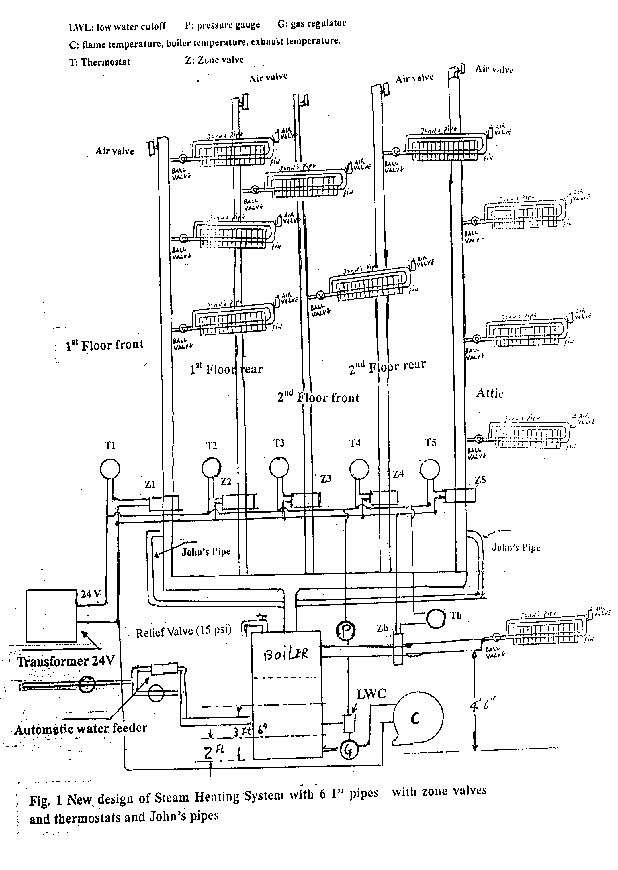 318277898640174309 besides 3 Wire Zone Valve Wiring Diagram Heat Only Thermostat With Honeywell additionally Boiler Piping Layout furthermore Types Heating Systems furthermore US20080223947. on baseboard heating systems zone control