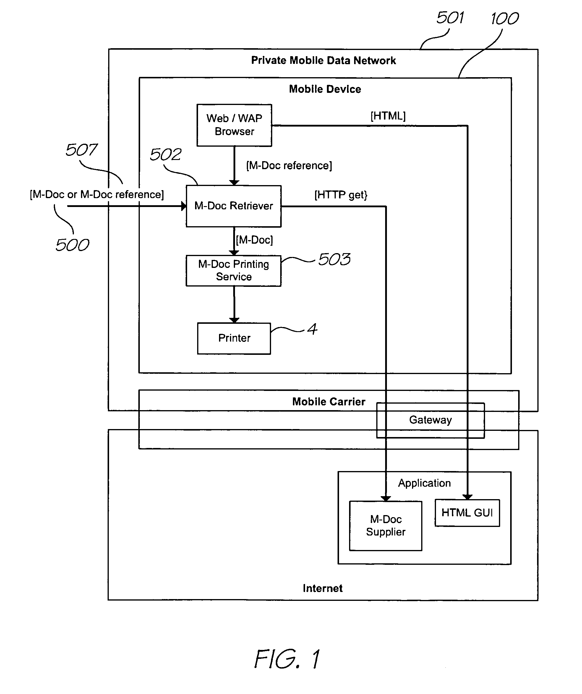 Patent Us20080234000 Method For Playing A Request On Player Faxphone Wiring Diagram Drawing