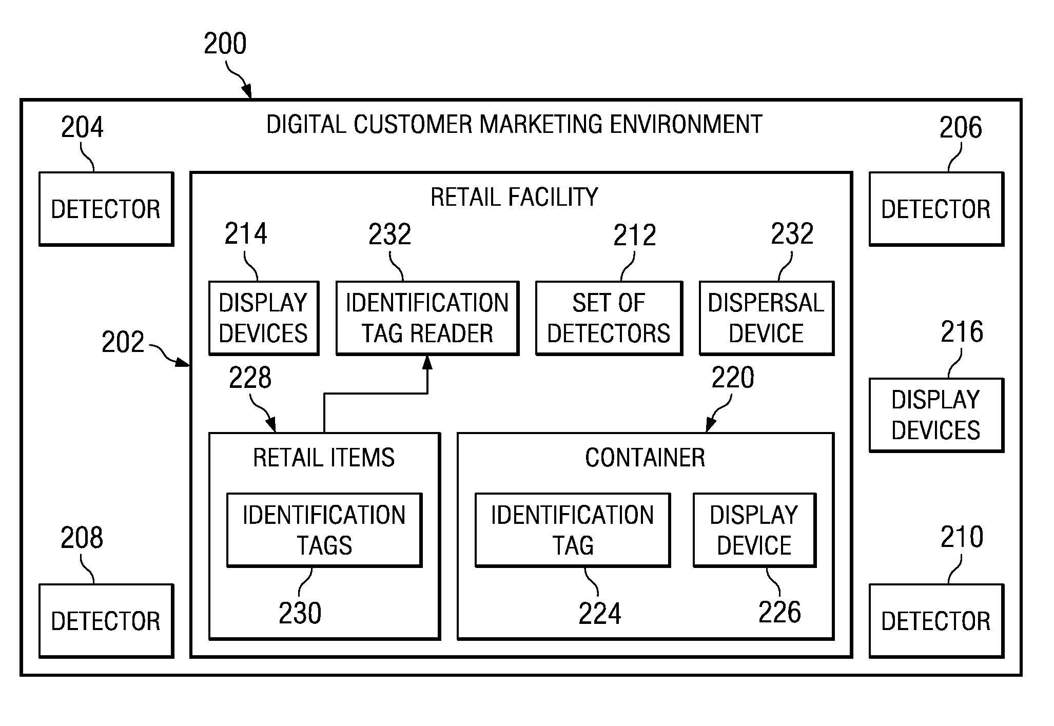 marketing and optimal target Autonomous database marketing software  the buyergenomics platform identifies the optimal target audience of potential highest-value customers.