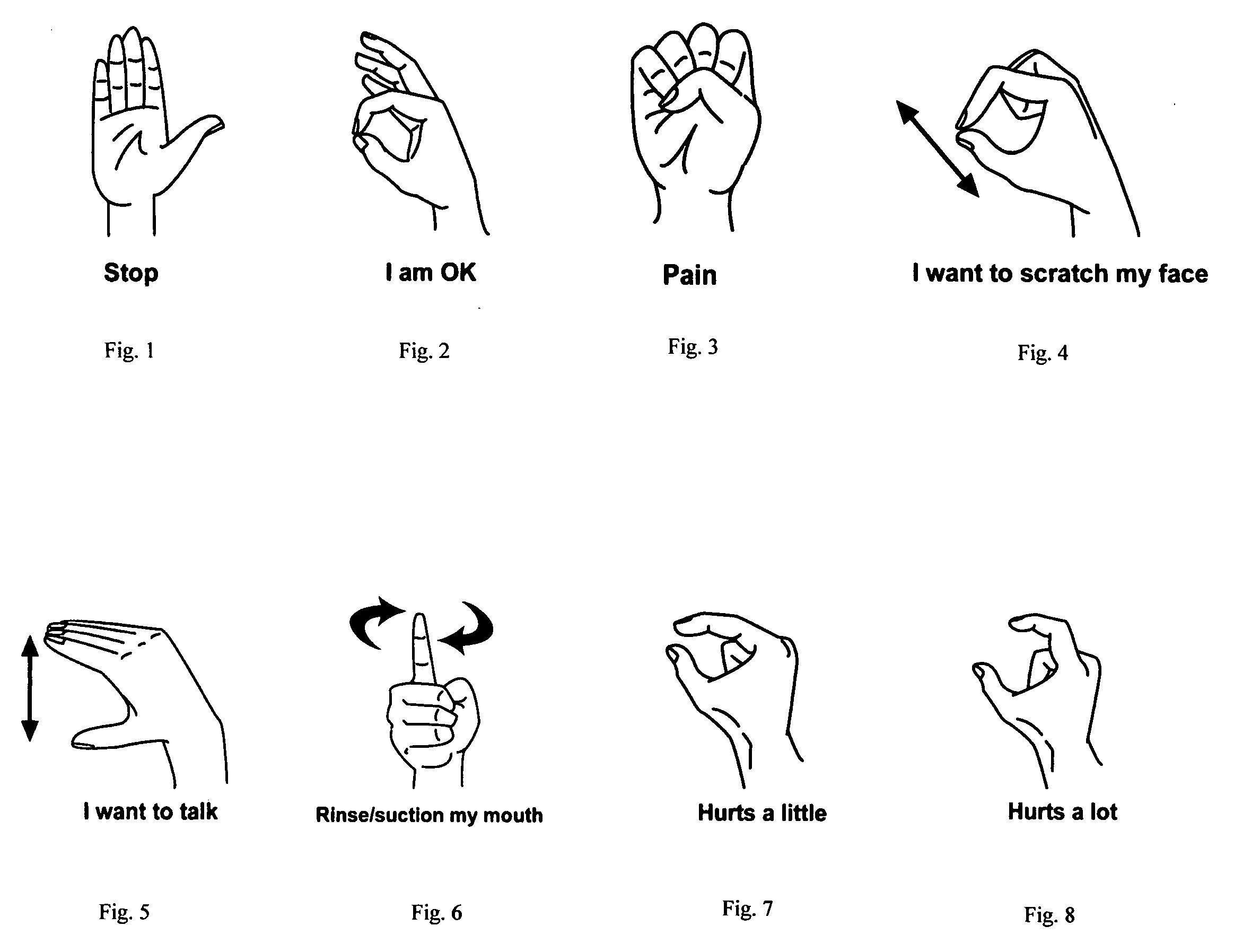 Nonverbal Communication Hand Gestures   www.pixshark.com