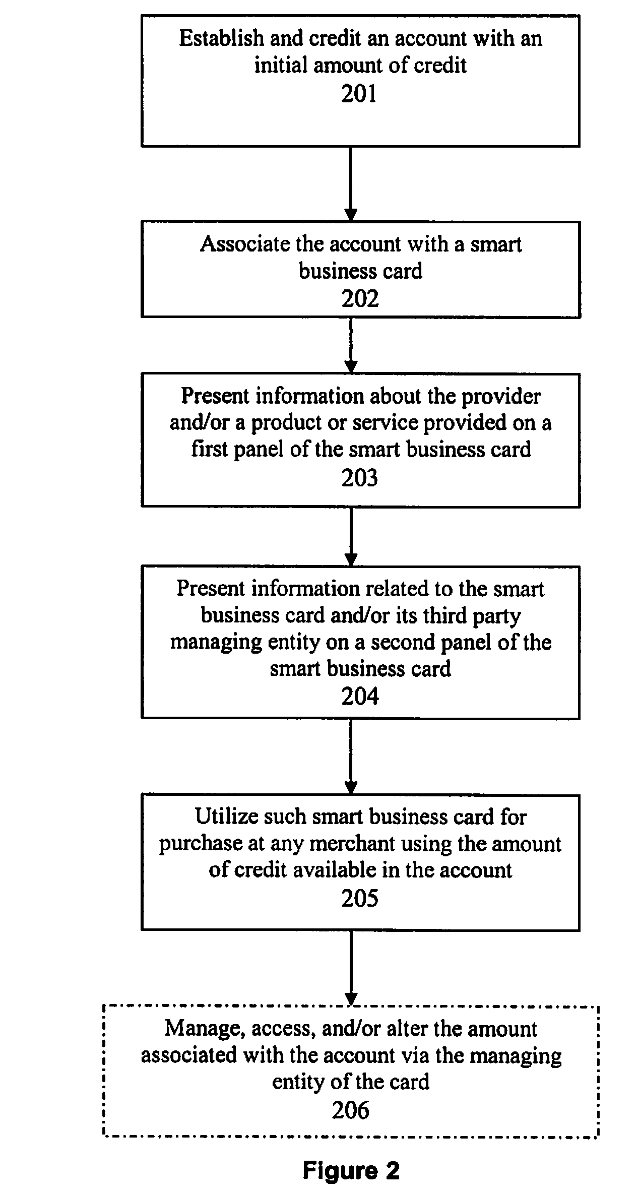 patent us method and system for business card
