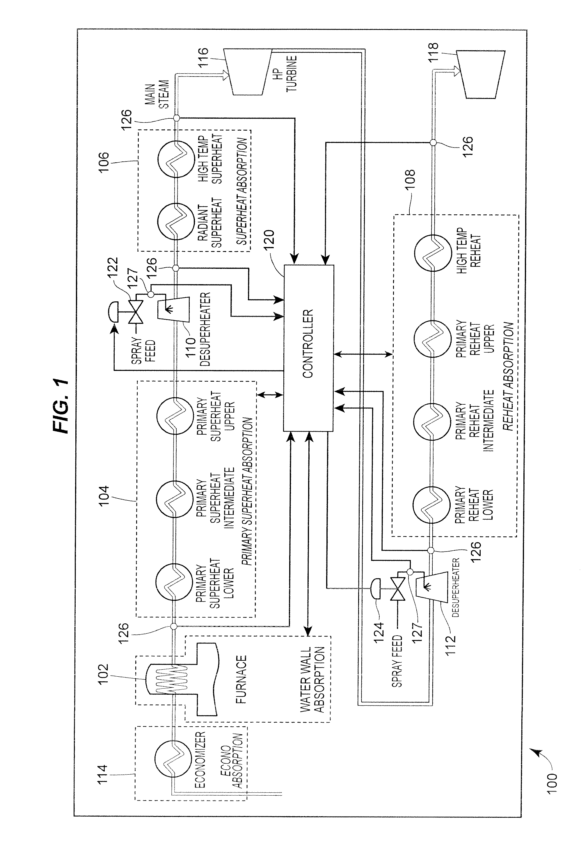Patent US Steam Temperature Control in a Boiler