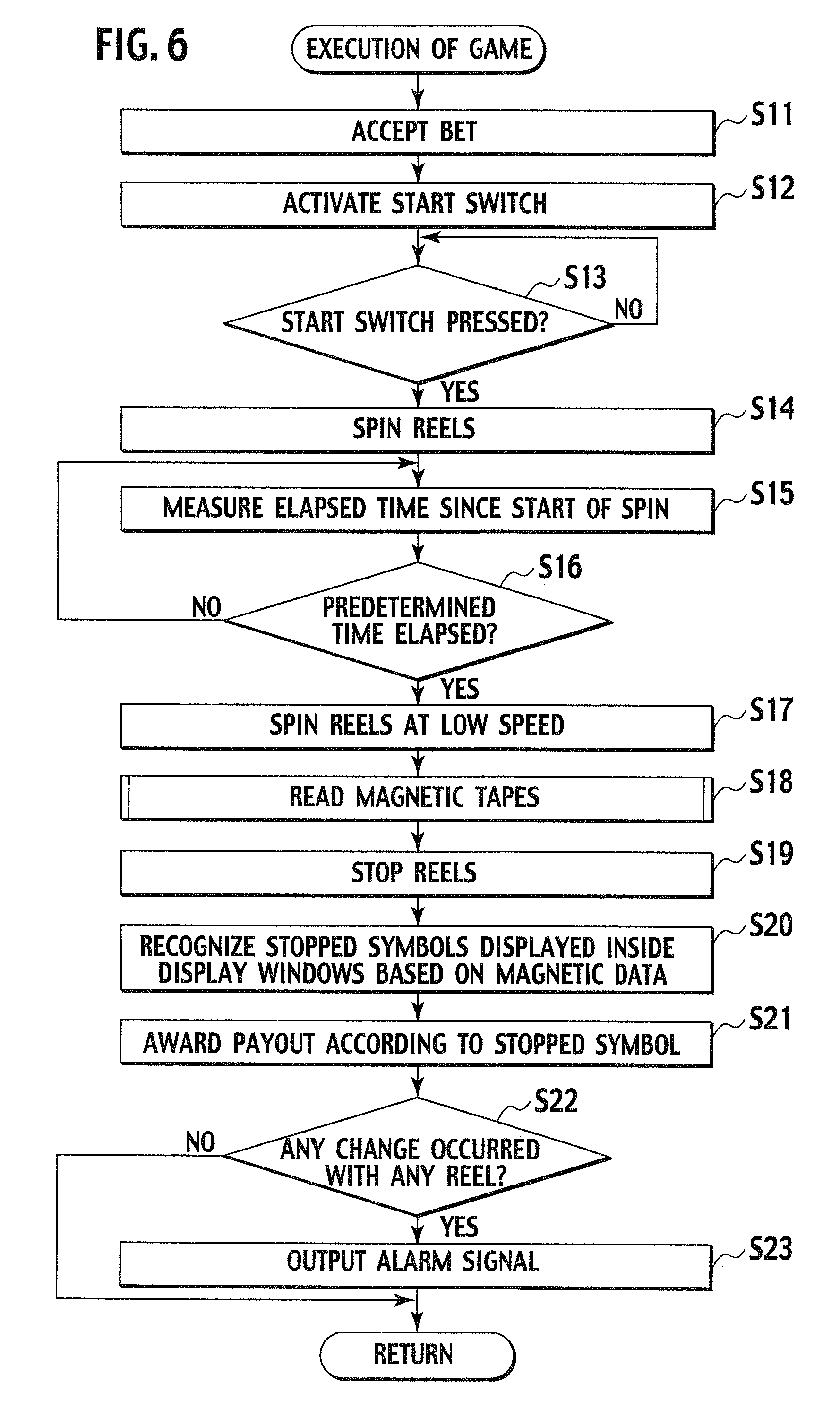 Patent Us20080305847 Slot Machine With Symbol Detection Feature