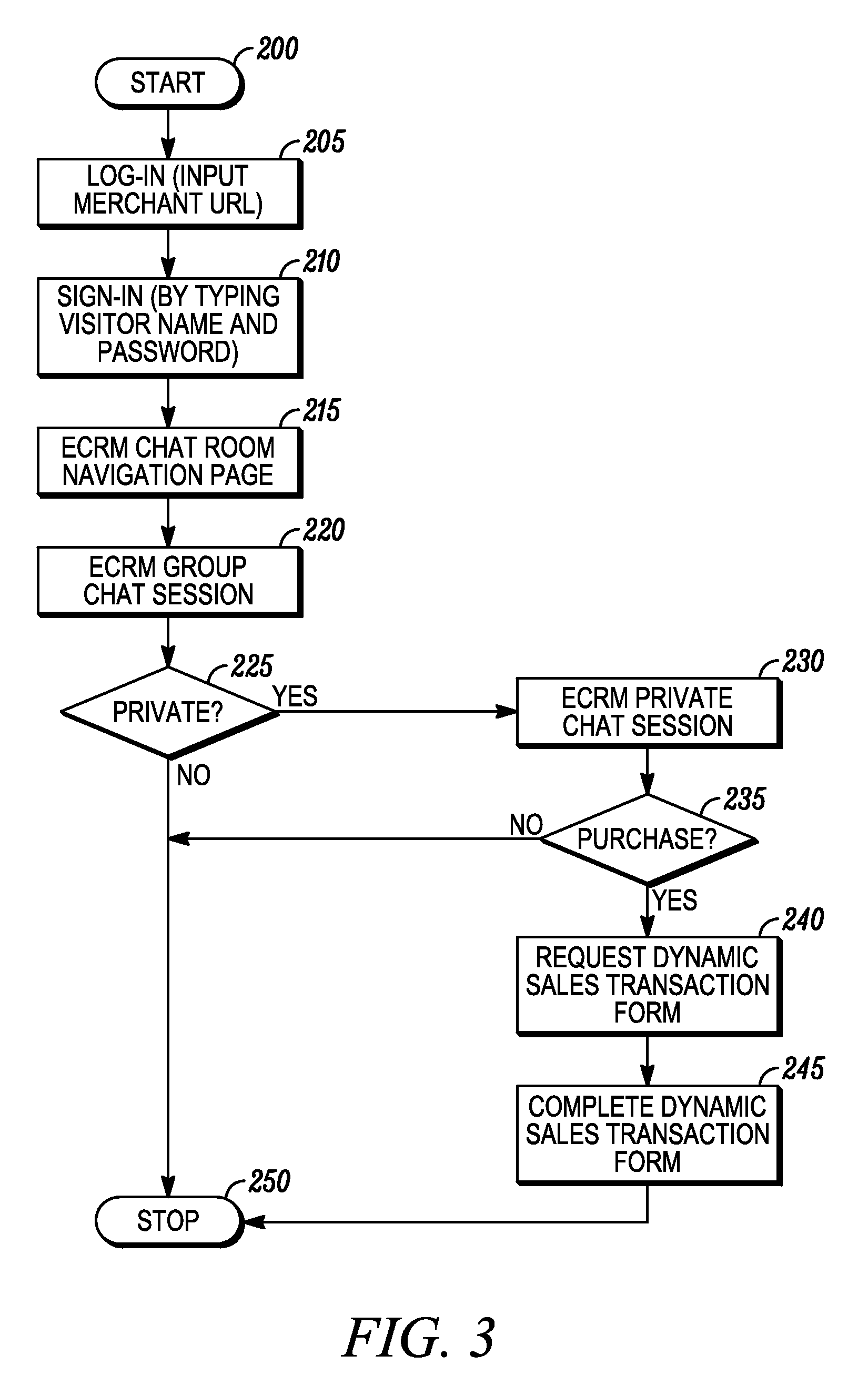 Patent US20080307040 - Method and apparatus for providing content ...