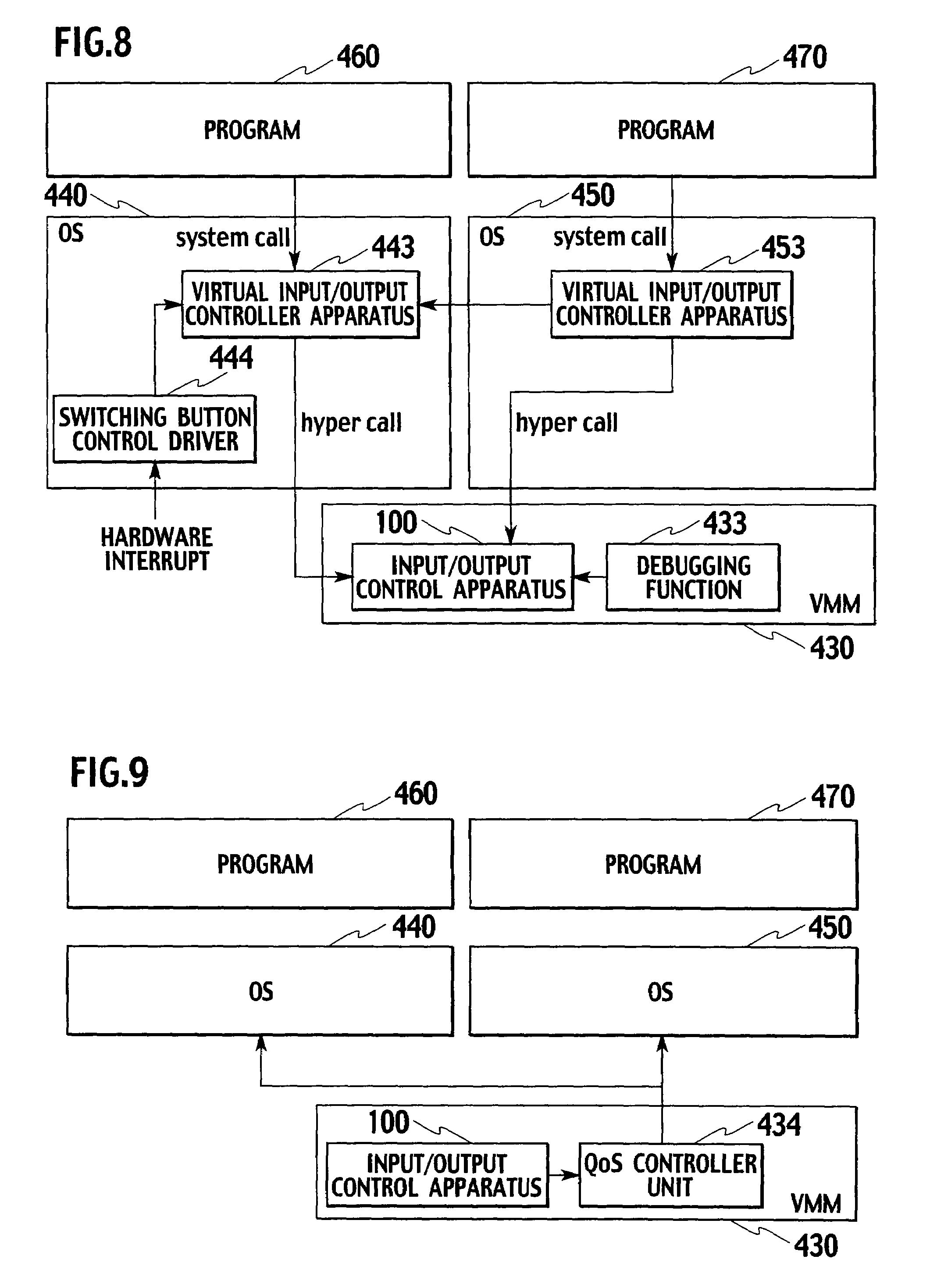 Patent US20080307440 - Input/output control apparatus, input ...