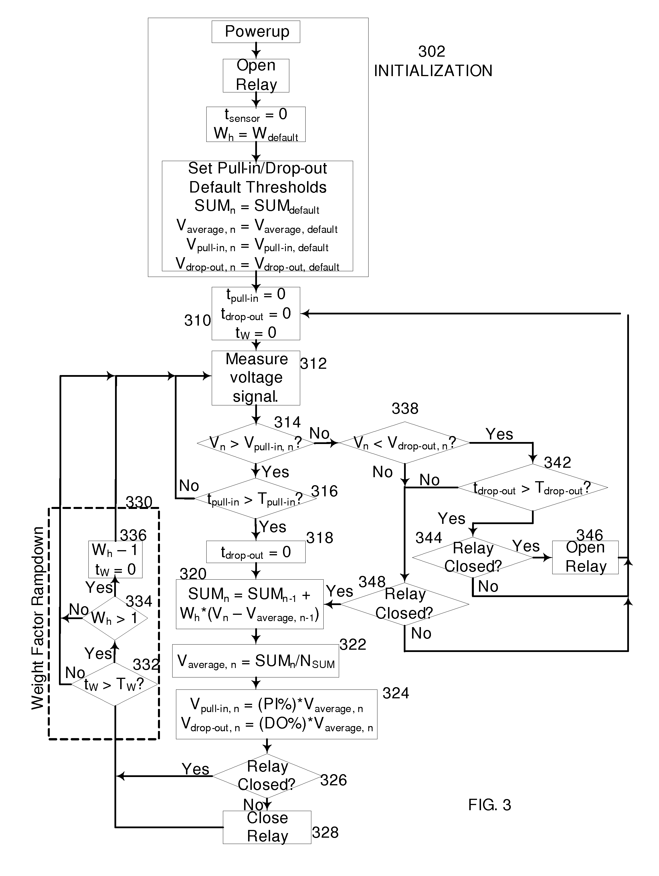 Patent US SelfCalibrating Voltage Sensor Google - Normally open timed closed relay