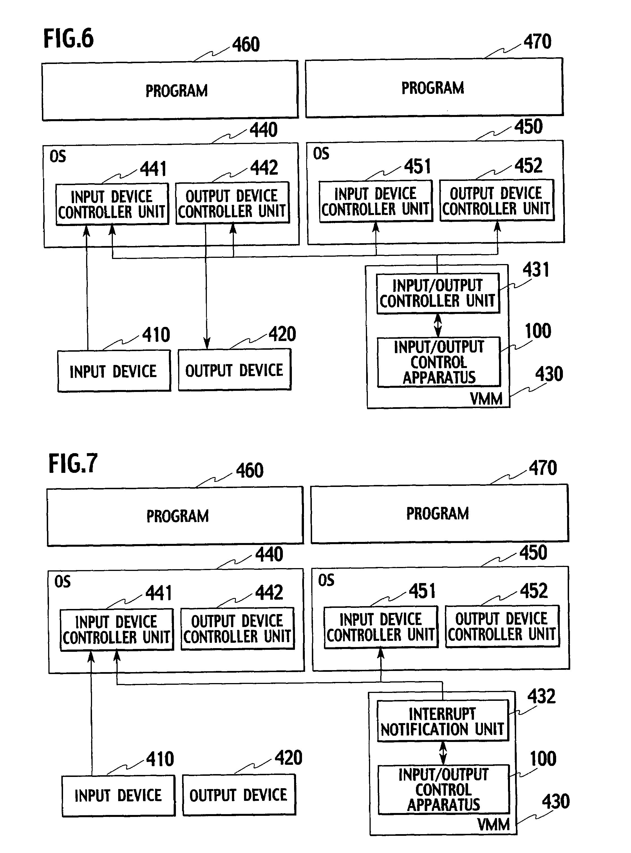 Patent US20080313654 - Input/output control apparatus, input ...