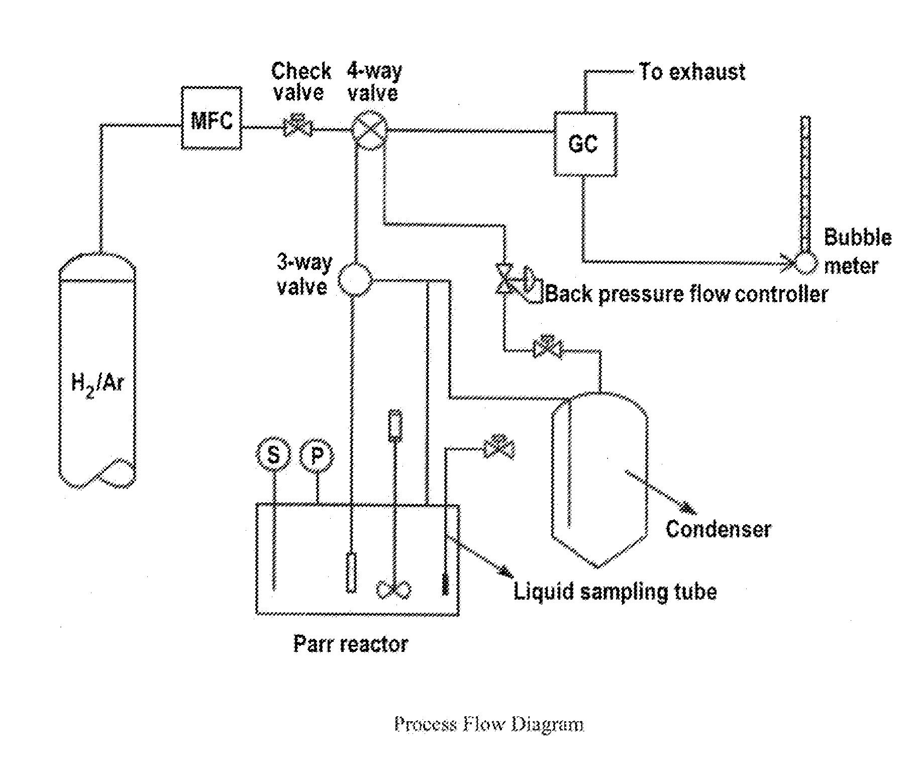 Patent Us20080318766 Novel Nanocatalyst For Edible Oil Process Flow Diagram Reactor Drawing