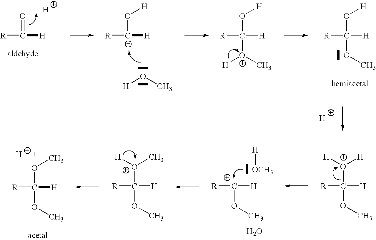a research to produce meta dinitrobenzene and water from the reaction of nitrobenzene and nitronium  The chlorine atom withdraws electron density from the benzene ring, further destabilizing the positively charged arenium ion intermediate this raises the activation barrier that must be overcome to enact the rate-determining step, which means fewer collisions will result in a reaction, which means a slower reaction.