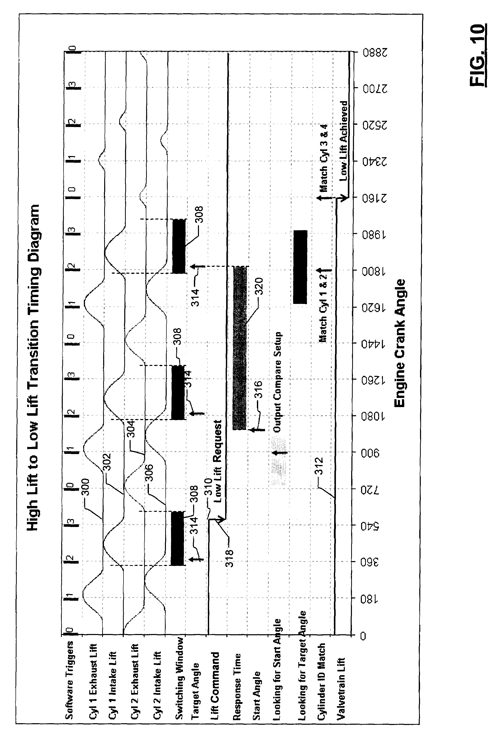 Patent Us20090070015 Valvetrain Control Systems For Internal 302 Engine Valve Timing Diagram Drawing