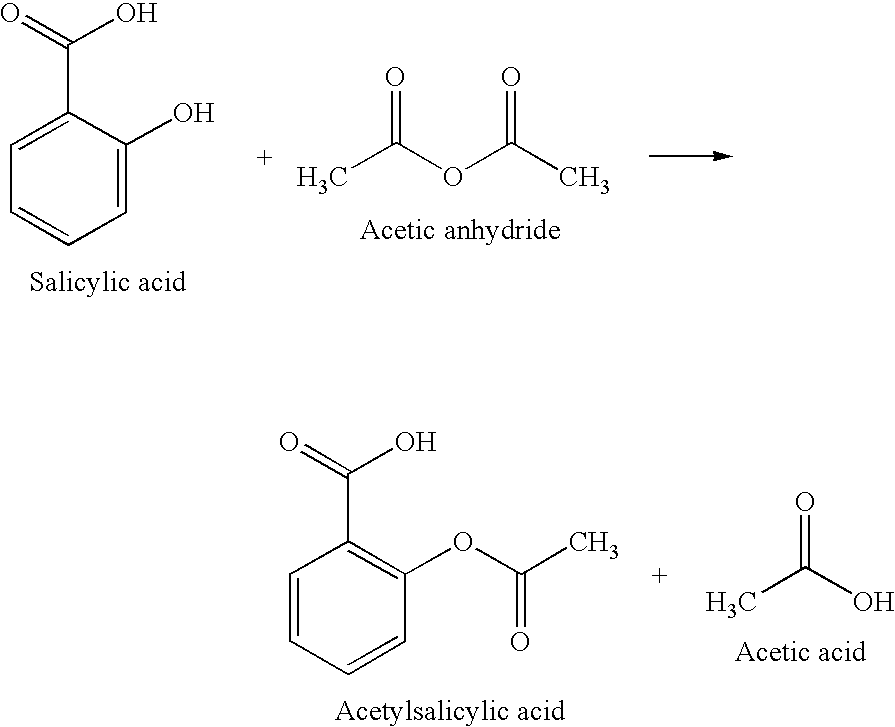 microscale synthesis of acetylsalicylic acid Chm230 - aspirin synthesis lab  that a derivative of salicylic acid, acetylsalicylic acid,  • an efficient microscale procedure for the synthesis of aspirin.