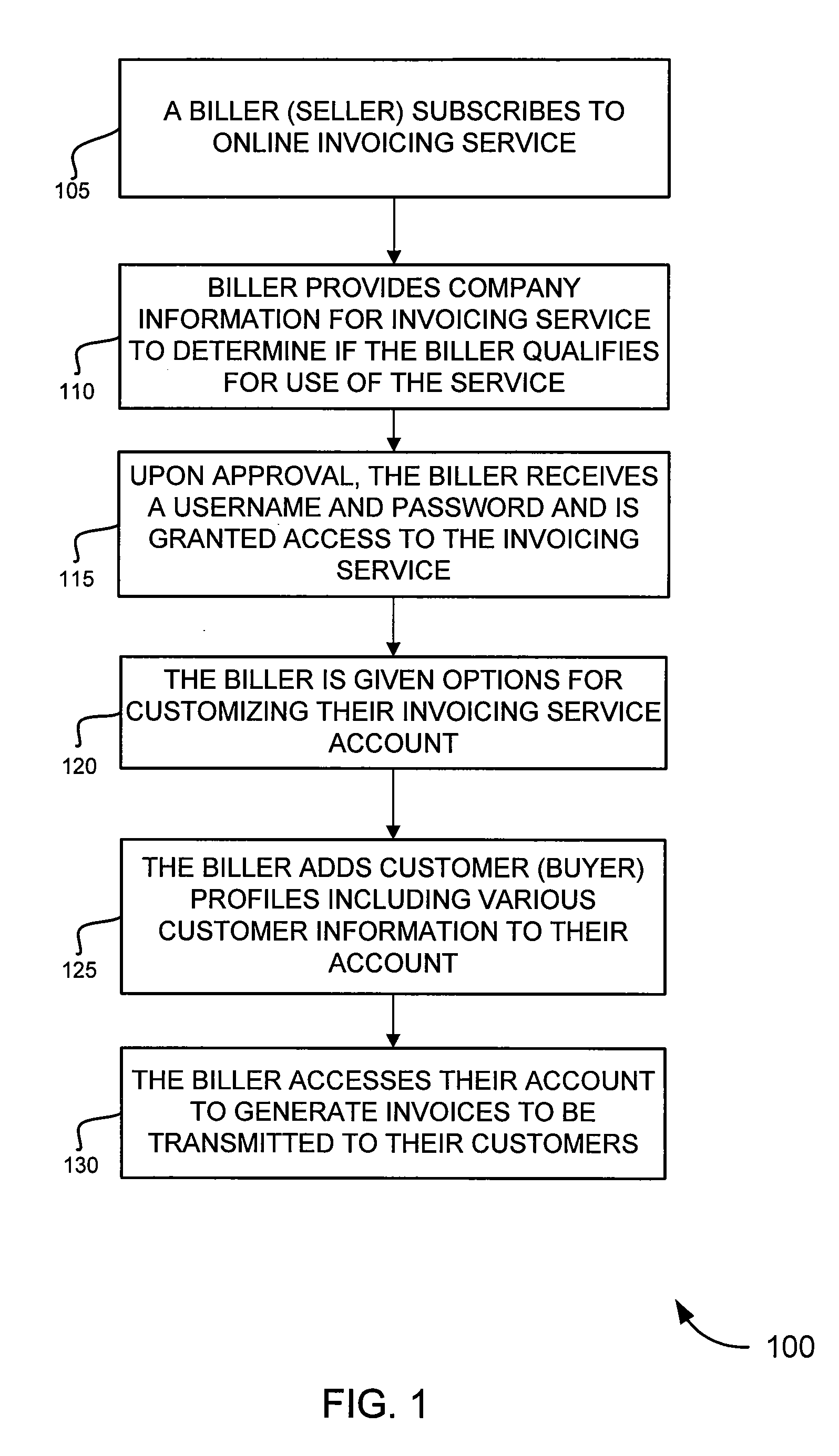 Receipts Template Pdf Patent Us  Methods And Systems For Generating Invoices  Simple Invoice Templates with Free Invoice And Inventory Software Pdf Patent Drawing Canadian Customs Invoice Template Excel