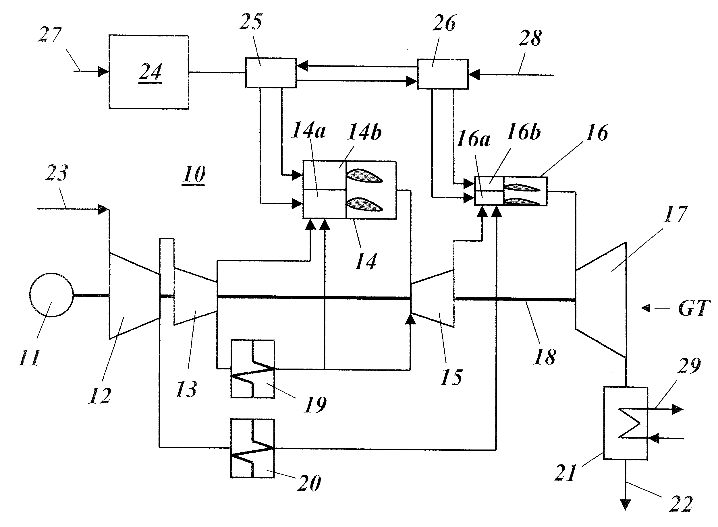 Patent US Method for operating a gas turbine method