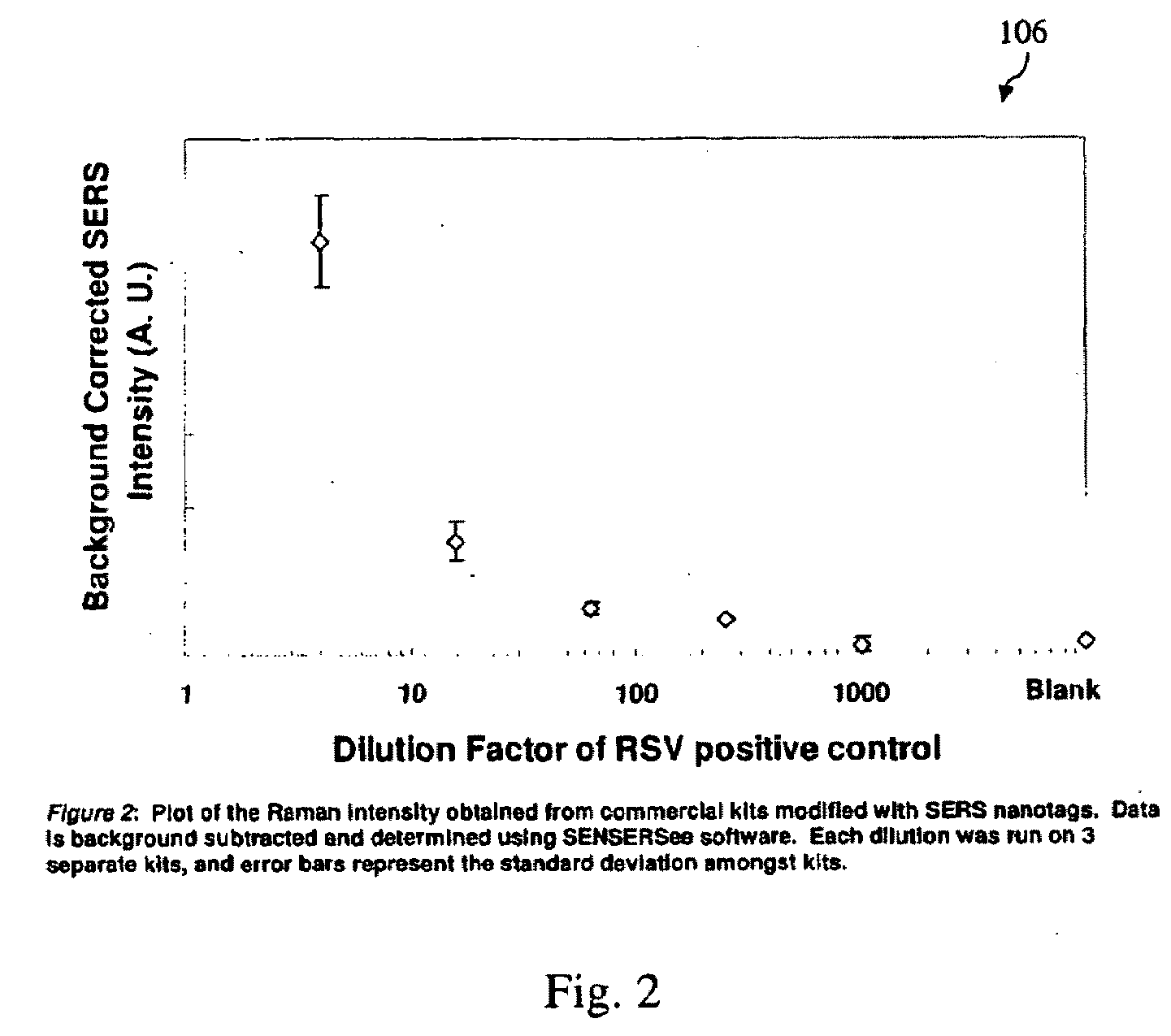 Patent Us20090155811 Lateral Flow Immunoassay With Encapsulated