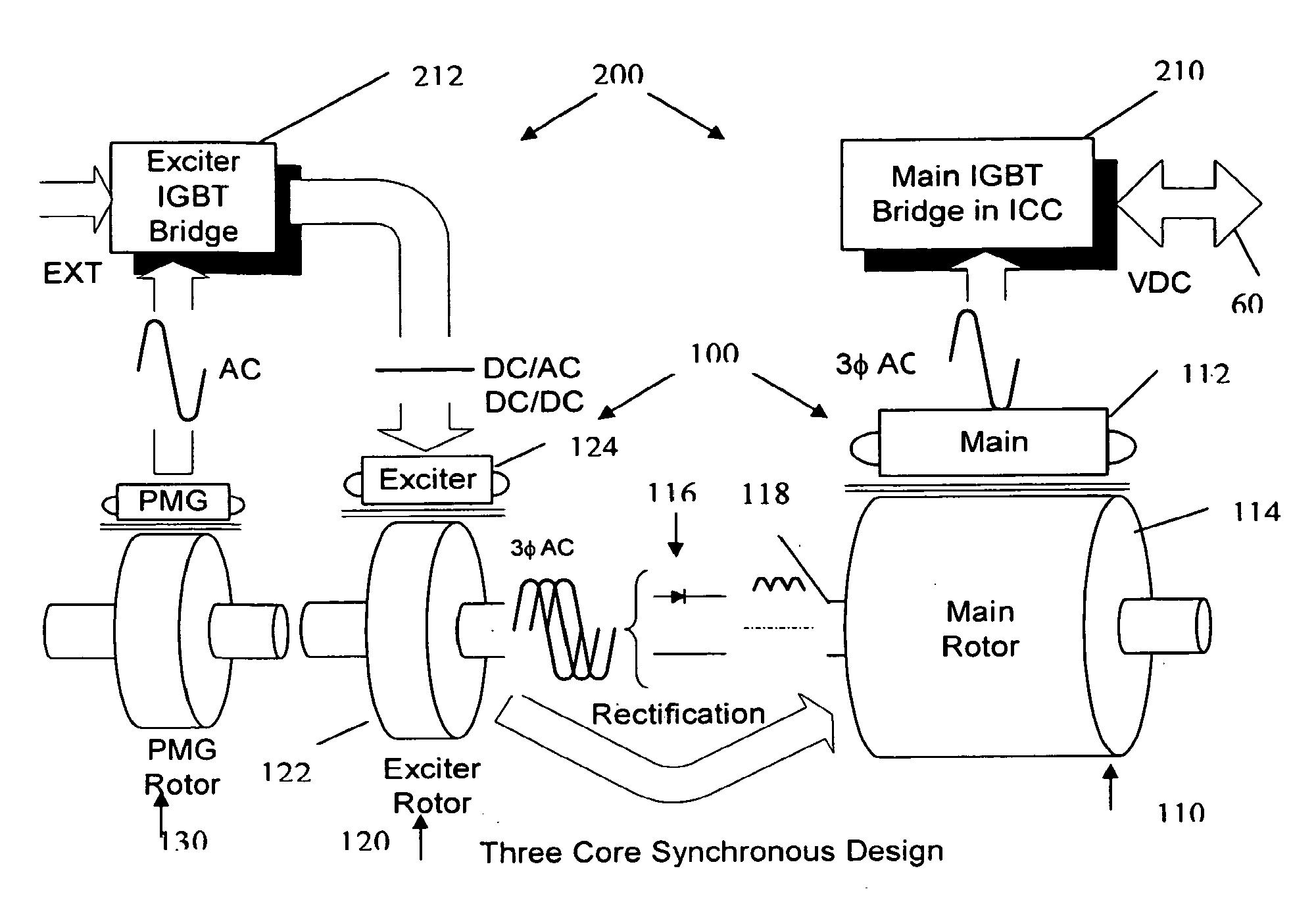 aircraft engine starter  diagram  auto fuse box diagram