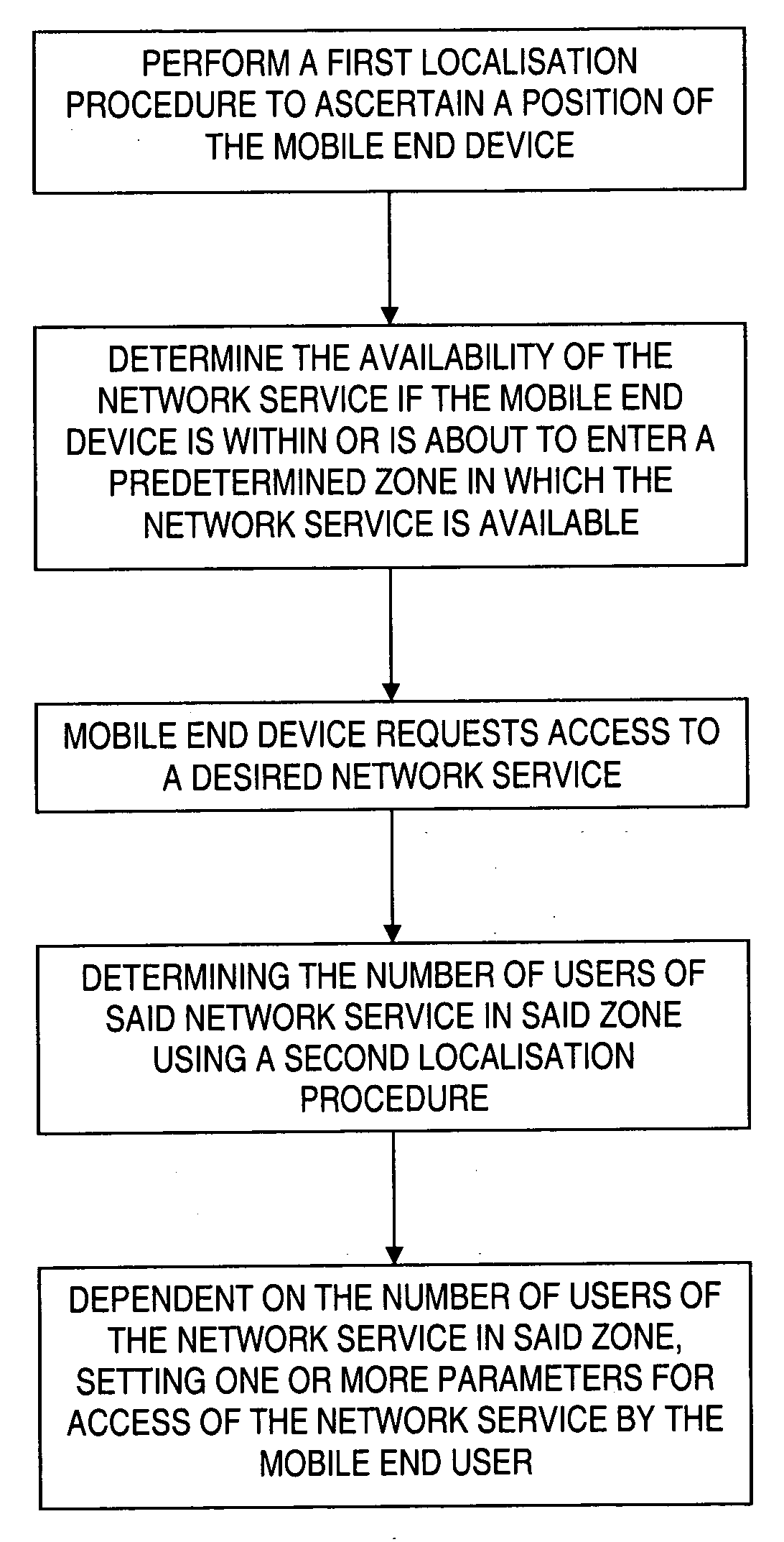 How To Use The Network Service Account To Access - Patent drawing