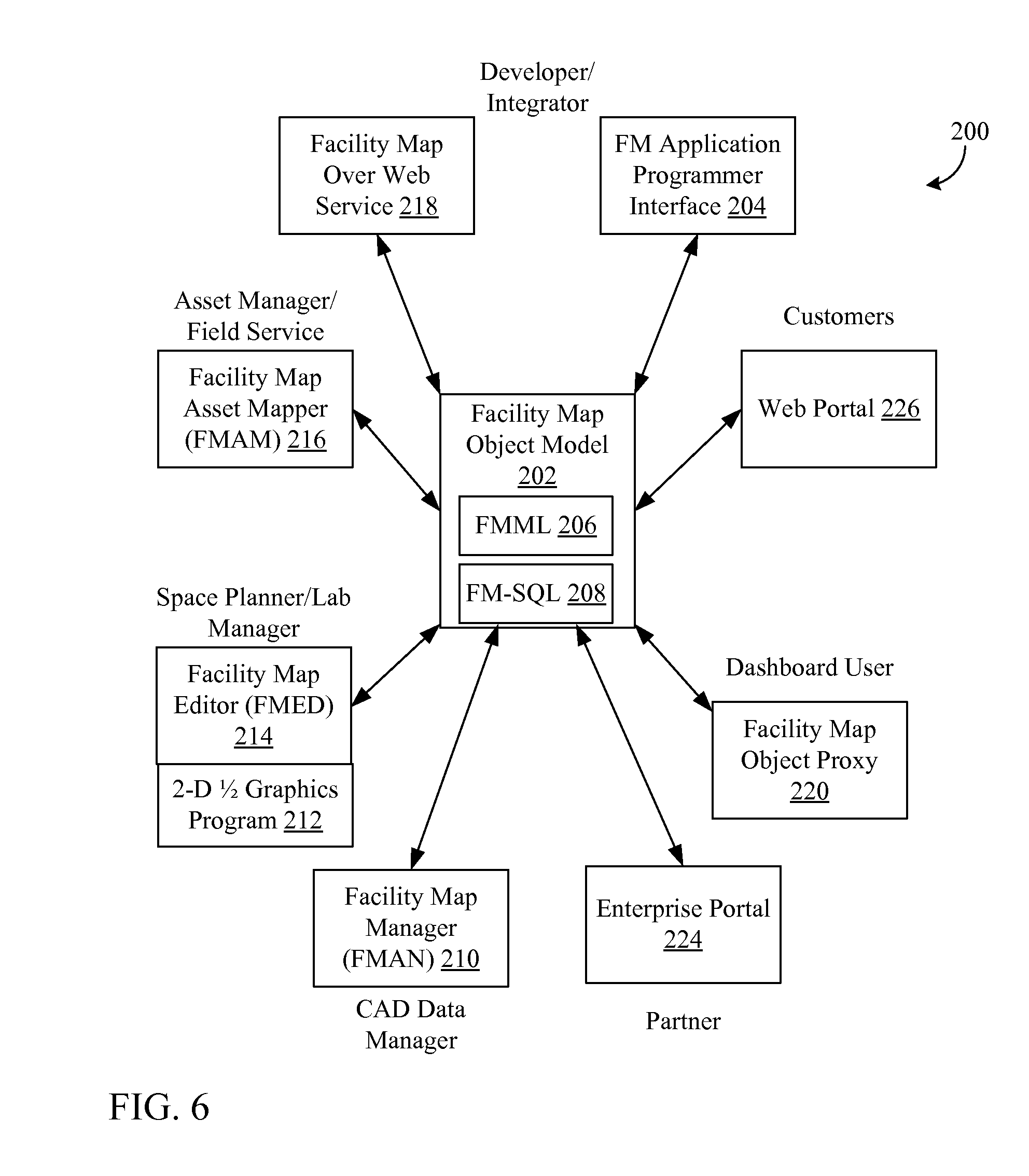 US20090216438A1 20090827 D00005 patent us20090216438 facility map framework google patents on framework template engines