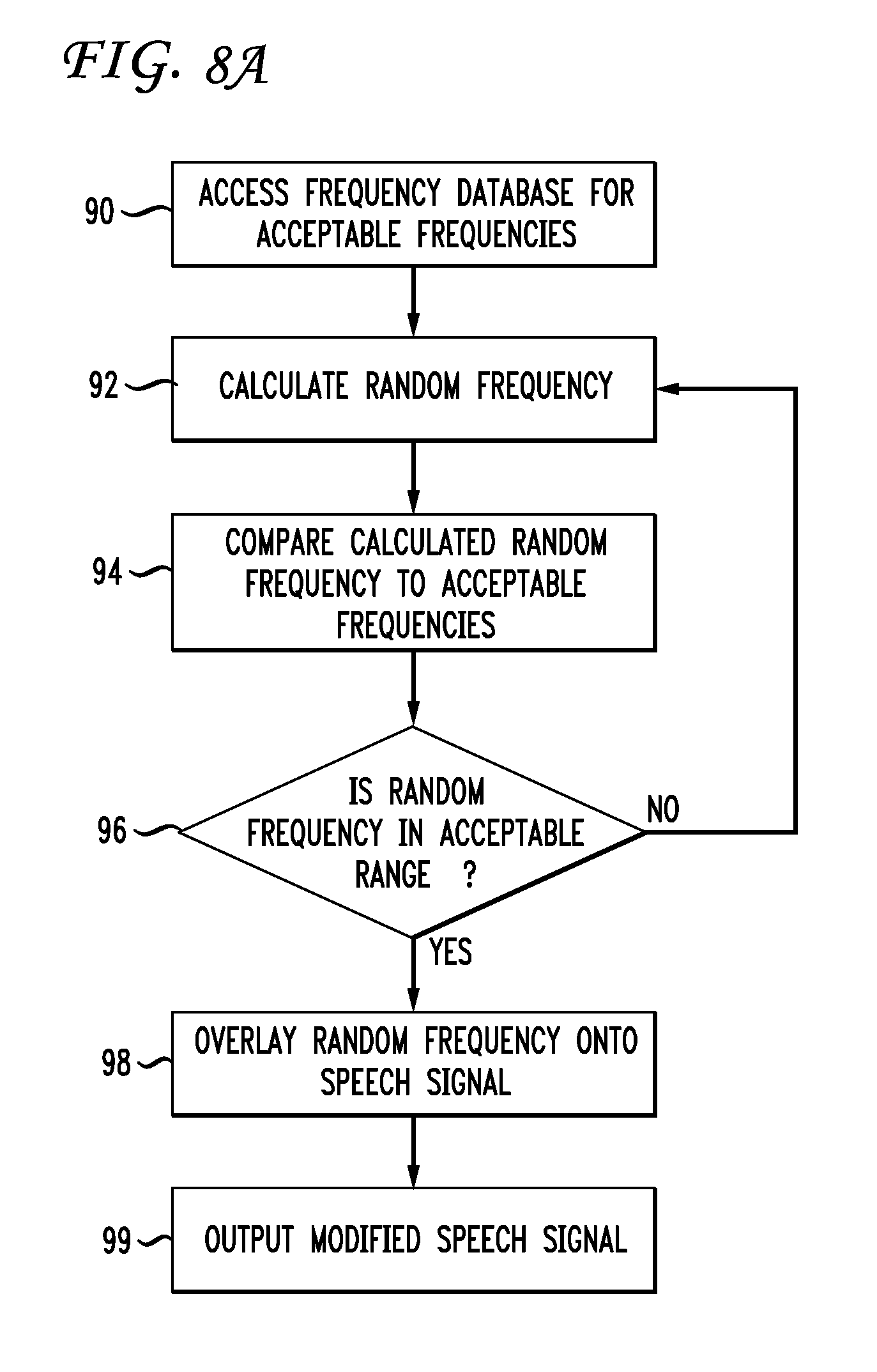 patent us20090228271 method and system for preventing speech