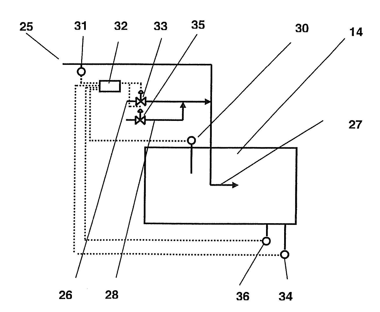 Patent US Operation of a gas turbine Google Patents